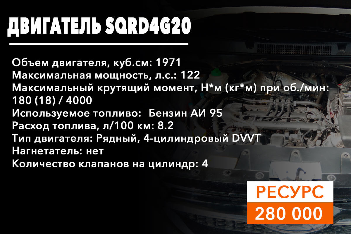 SQRD4G20