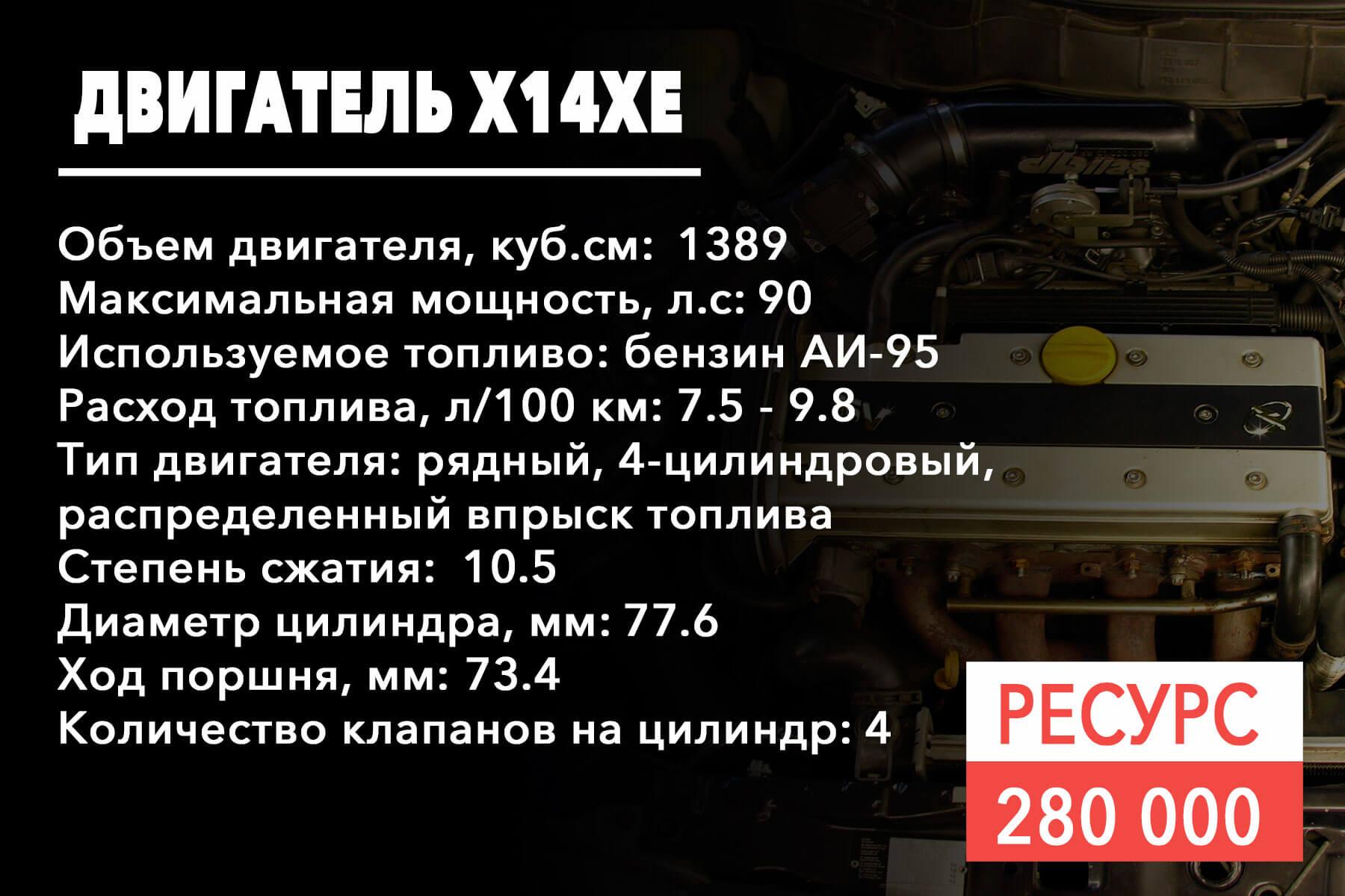 ресурс двигателя X14XE