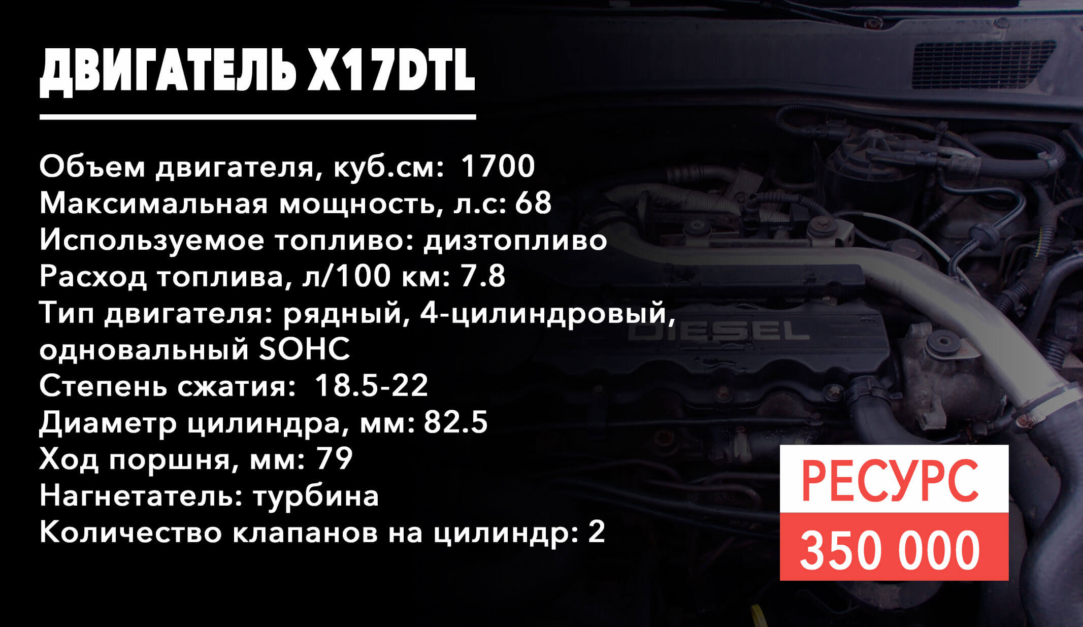 ресурс двигателя X17DT и X17DTL
