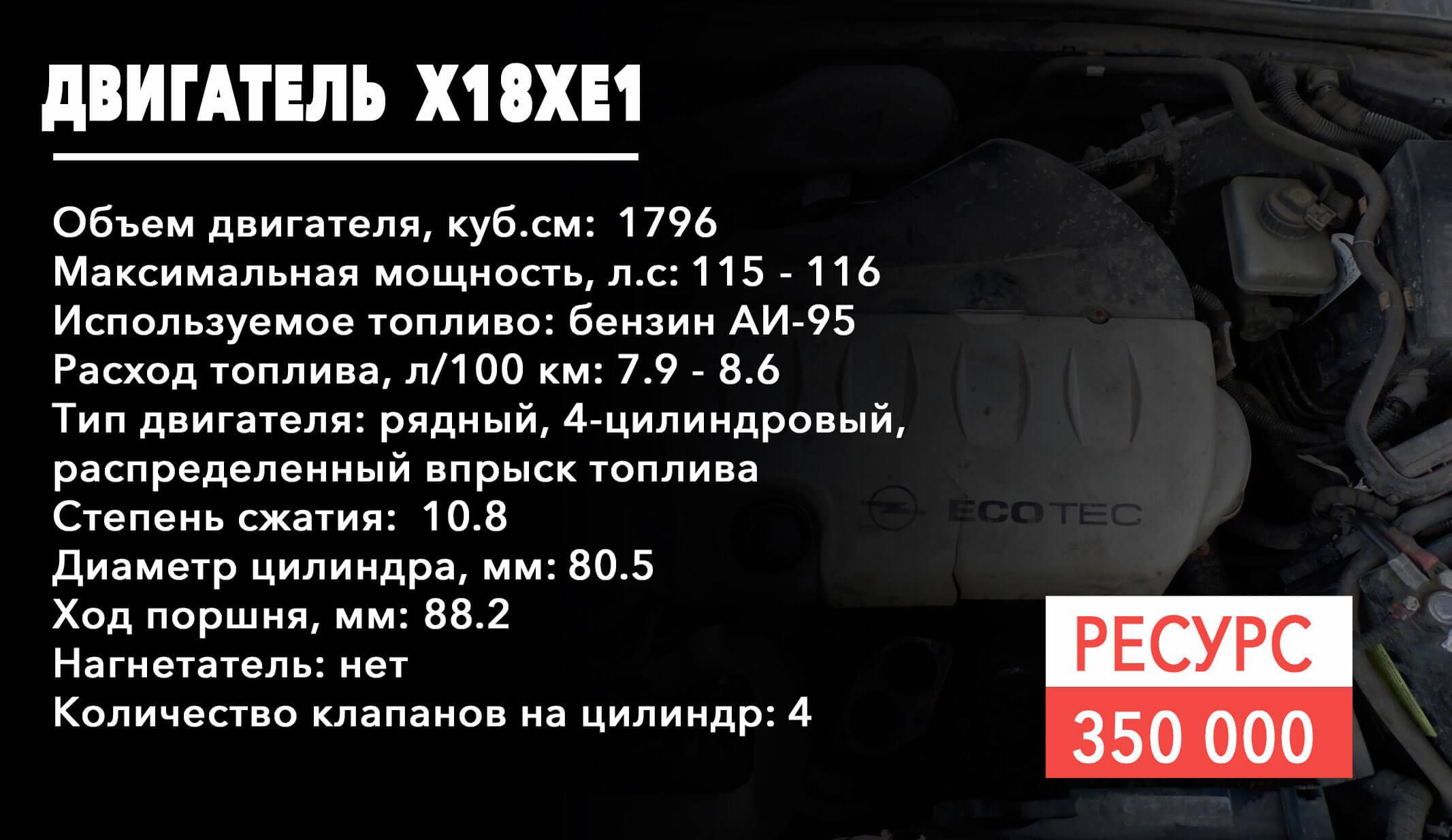 ресурс двигателя X18XE1