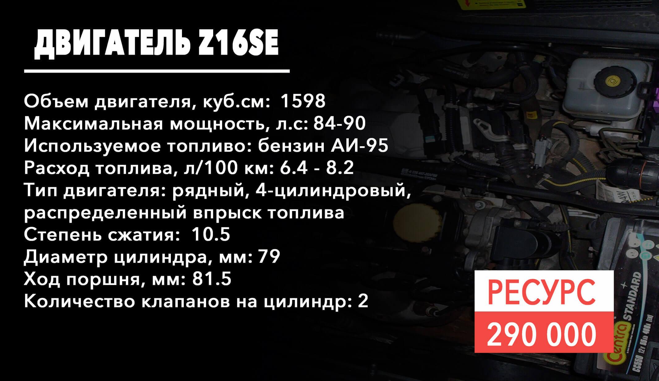ресурс двигателя Z16SE