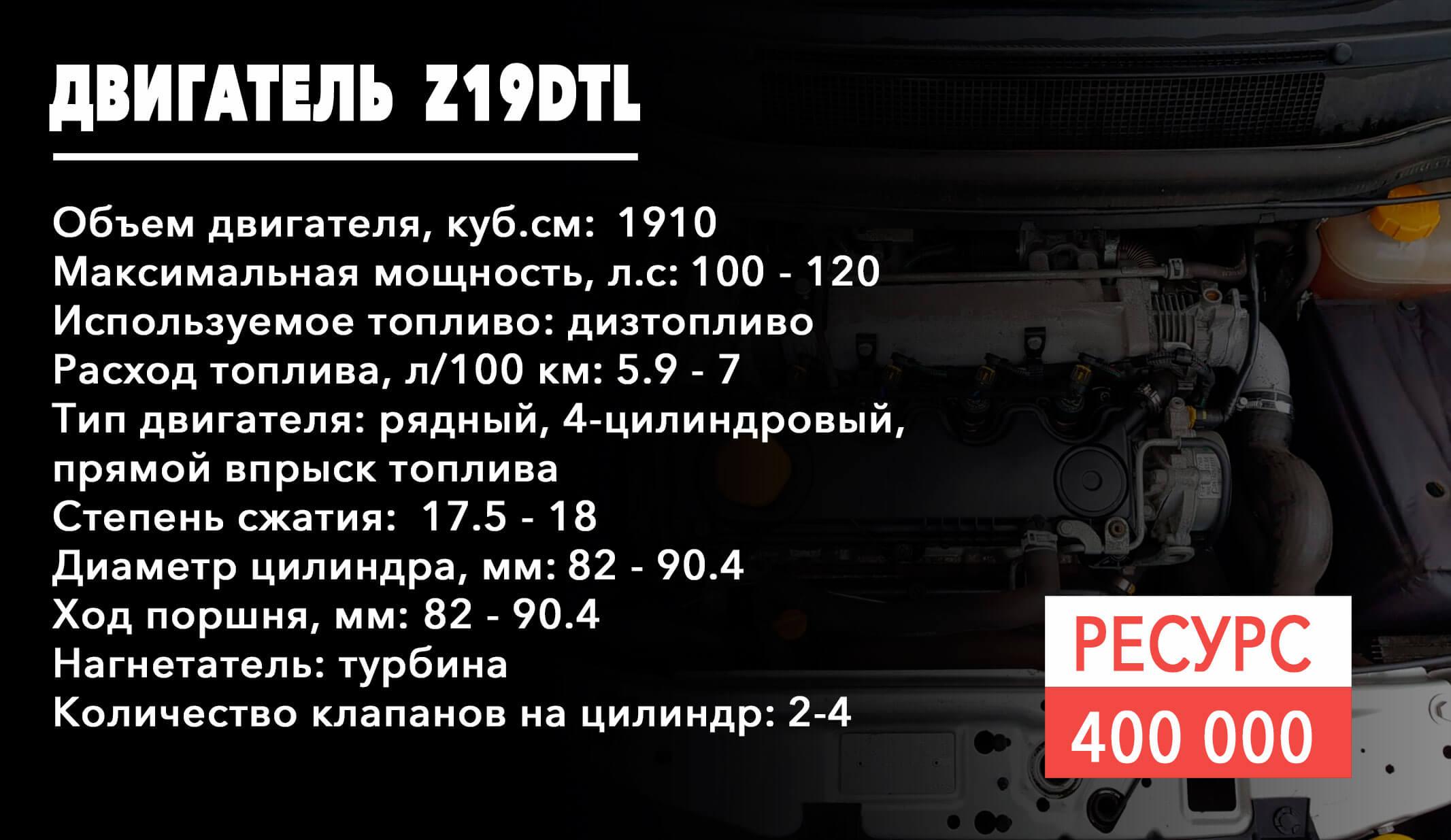 Z19DTL двигатель
