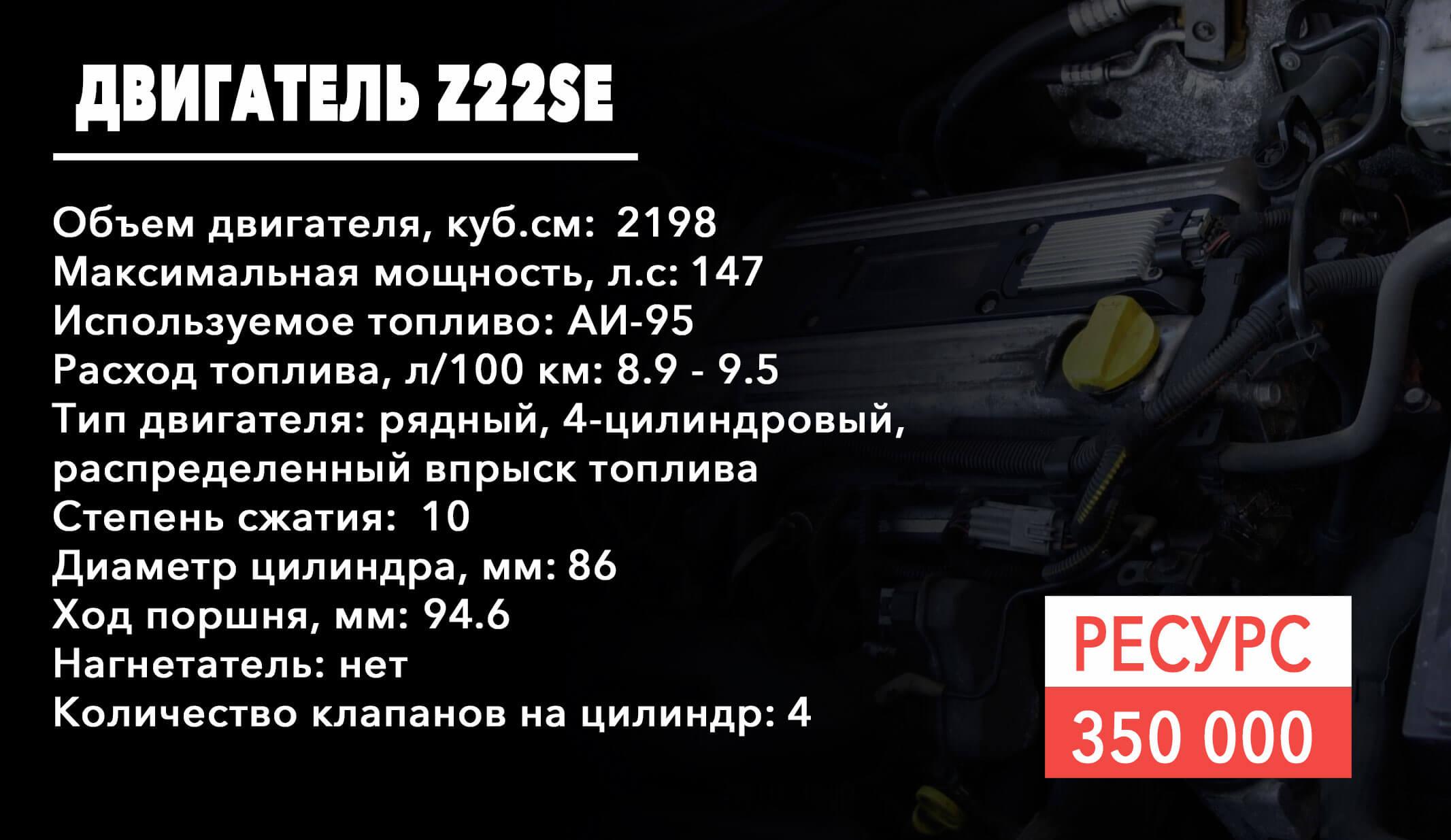 ресурс двигателя Z22SE