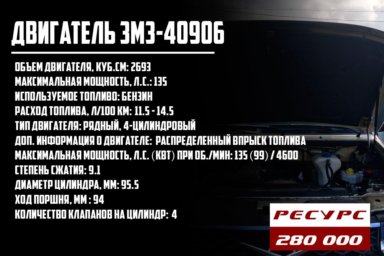 ресурс мотора ЗМЗ-40906