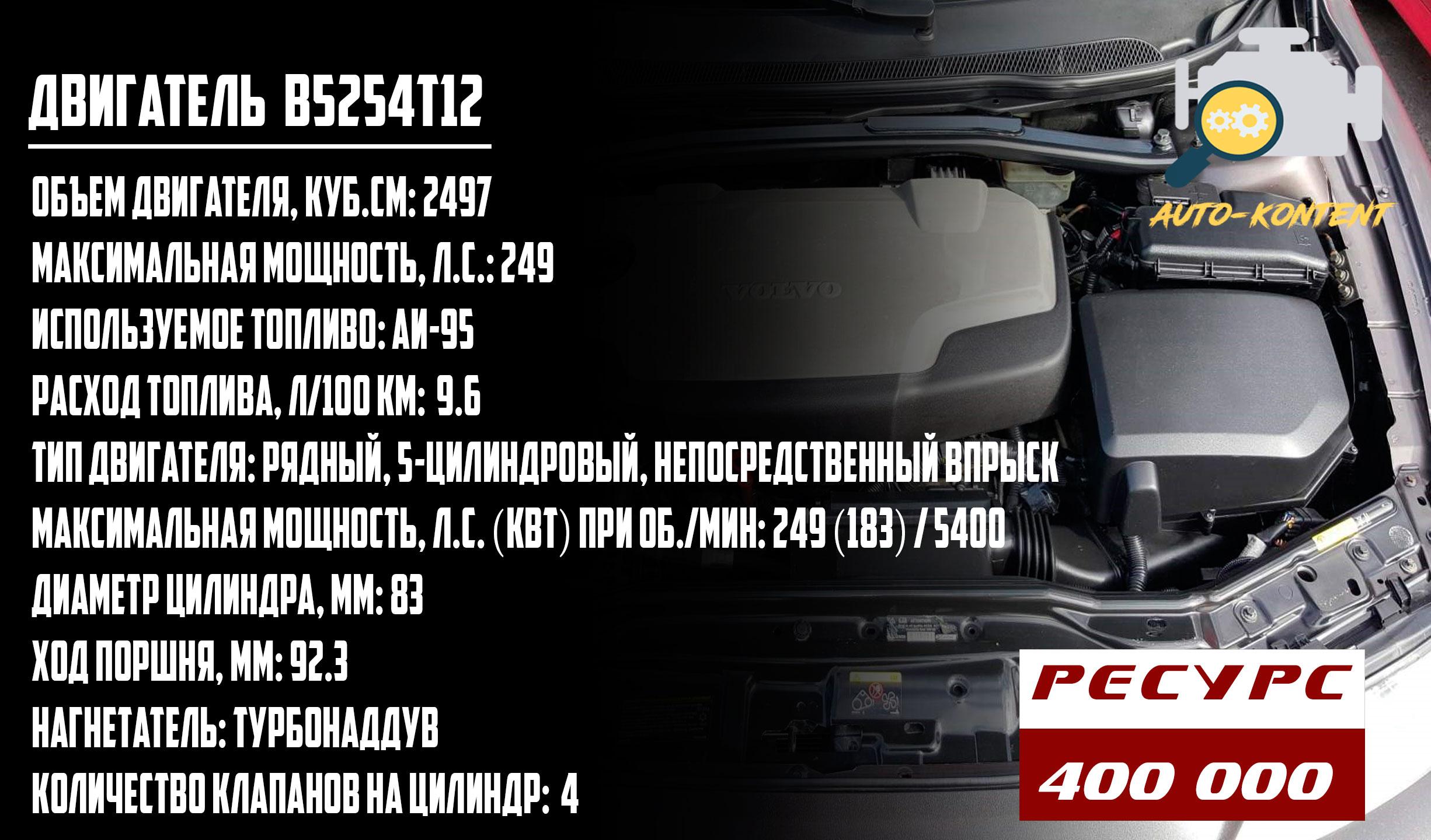ресурс двигателя B5254T12