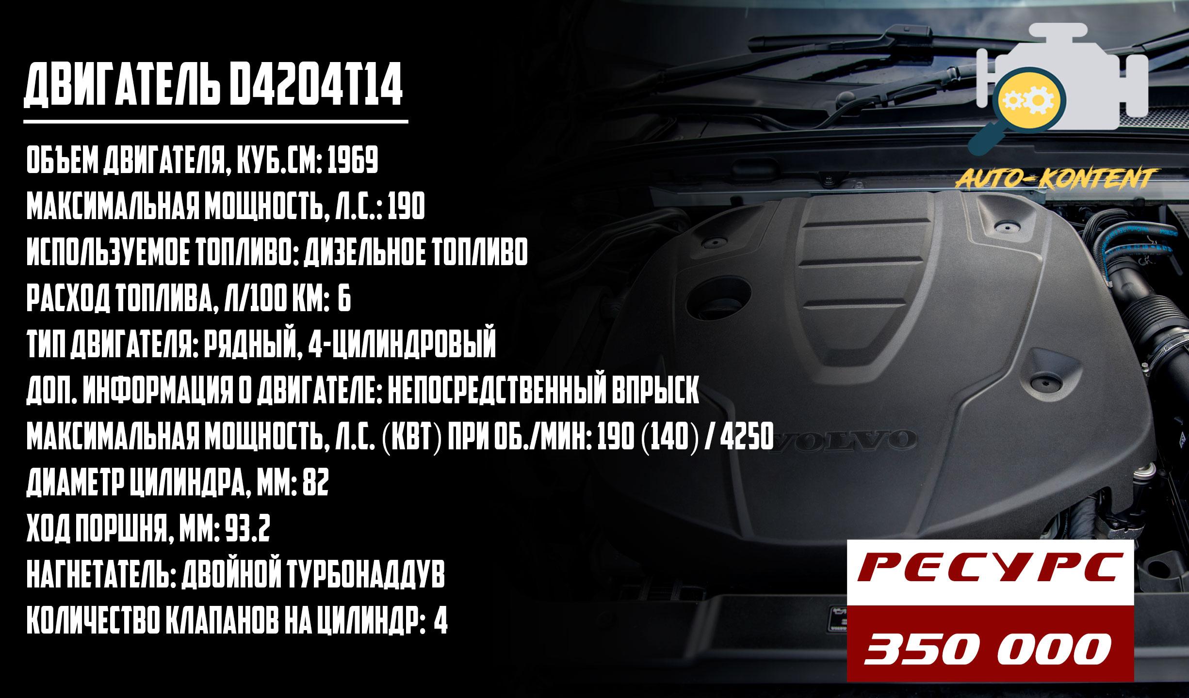 D4204T14