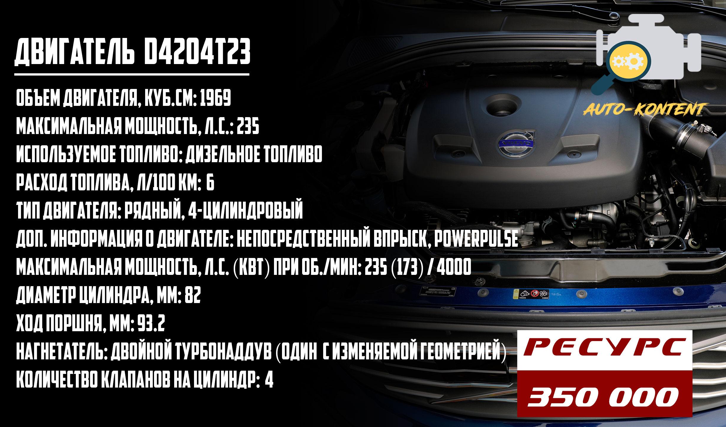 ресурс двигателя D4204T23