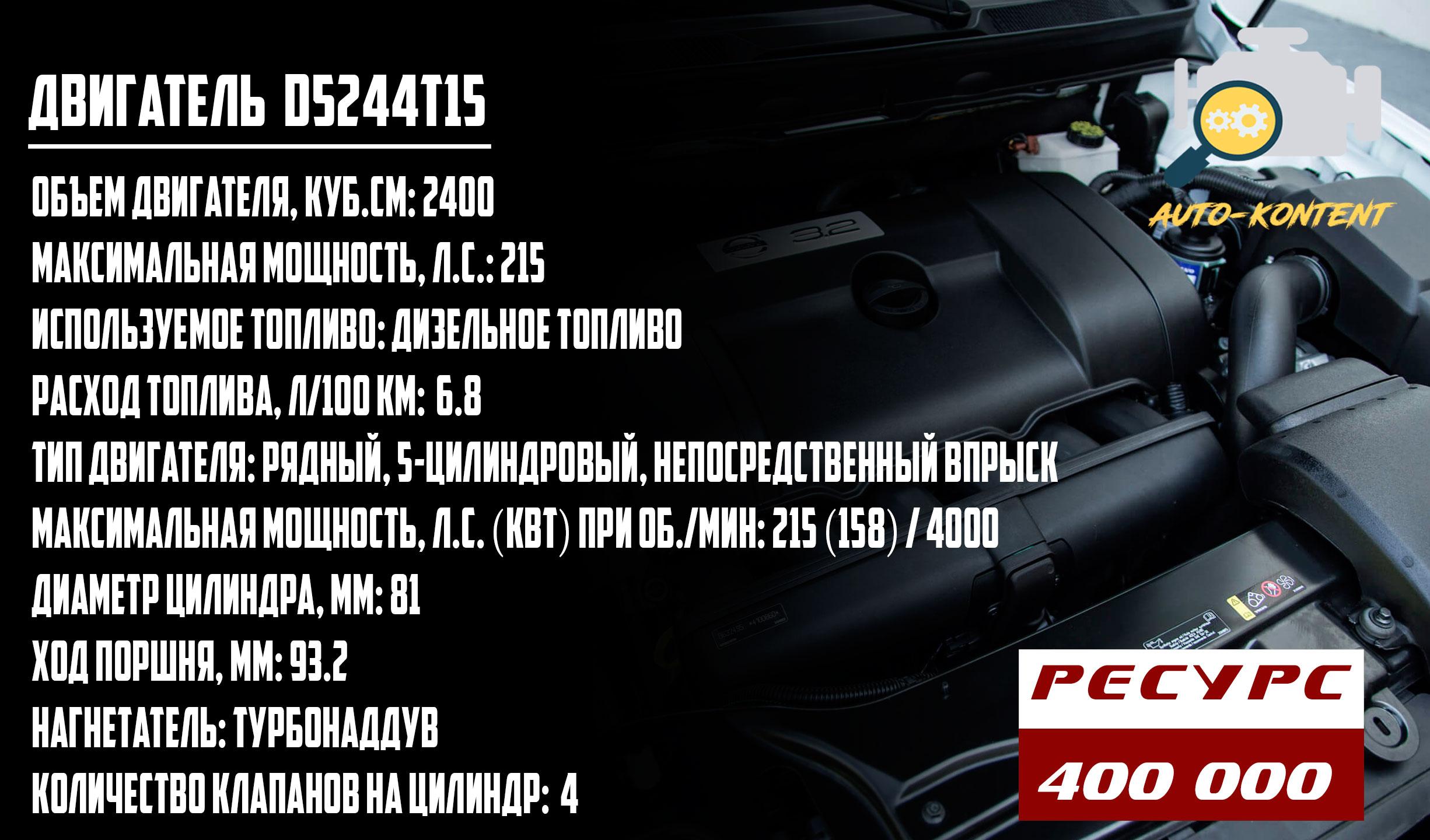 D5244T15