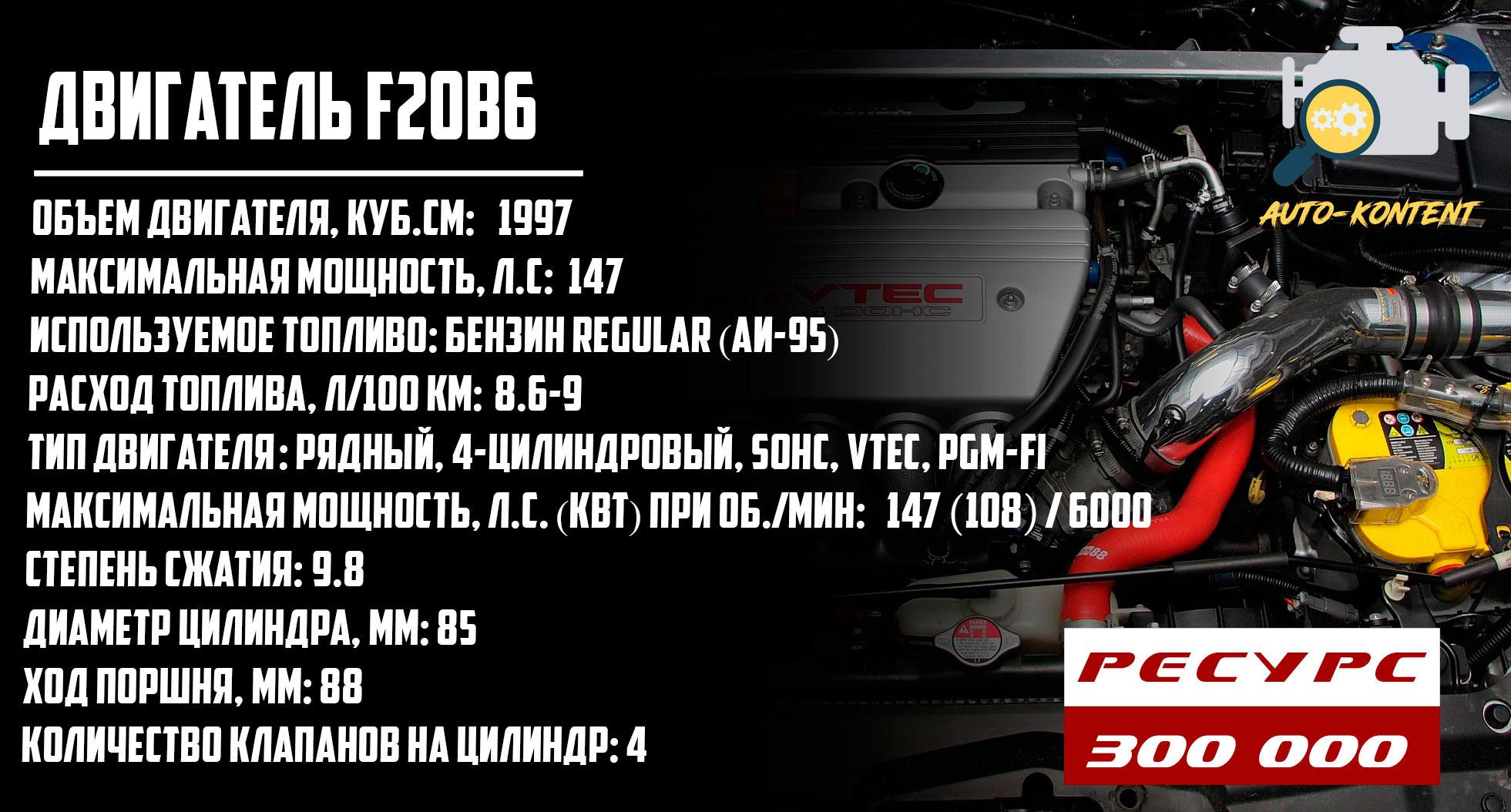 F20B6