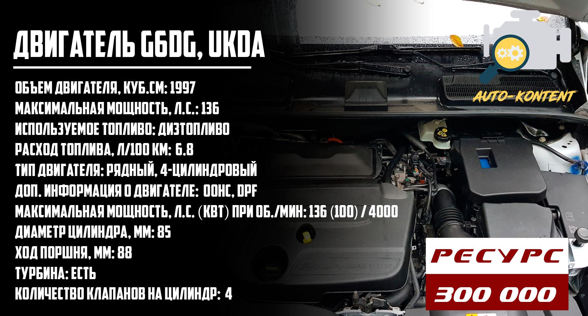 G6DG, UKDA