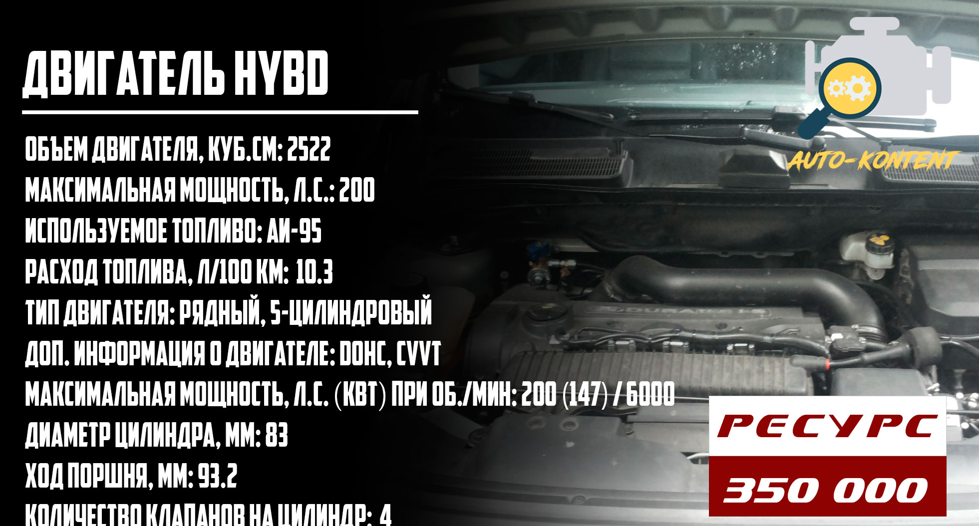 ресурс двигателя HYBD