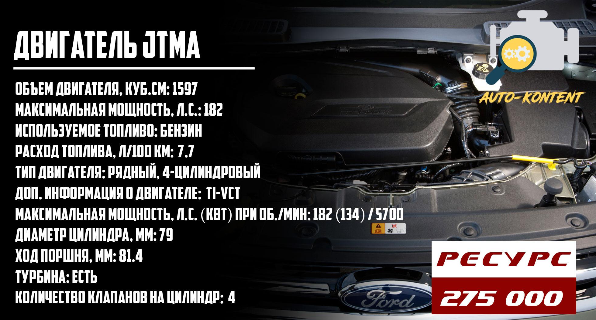 ресурс двигателя JTMA