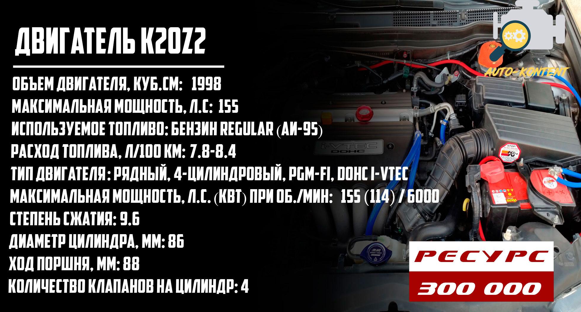 ресурс двигателя K20Z2
