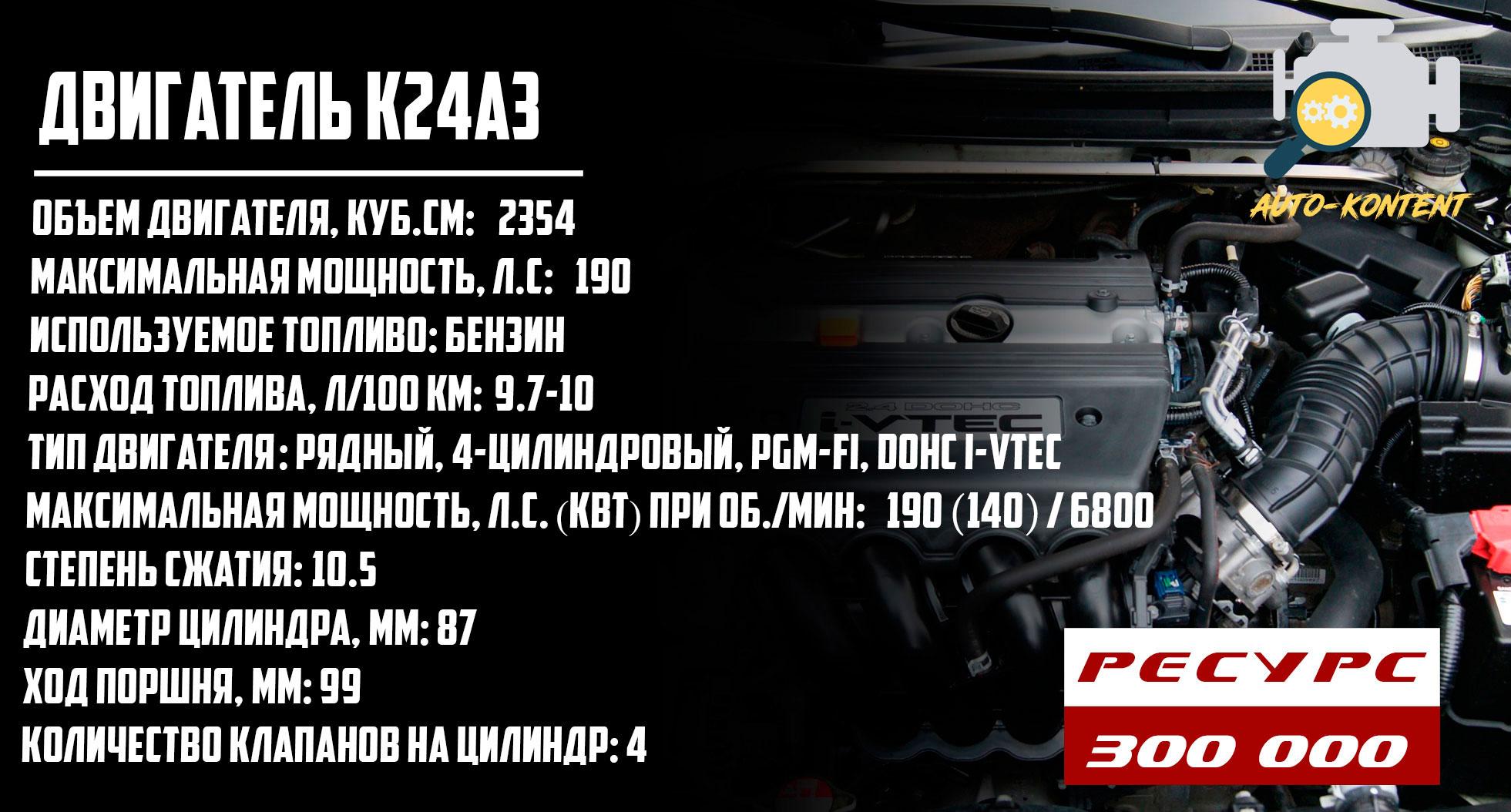 K24A3
