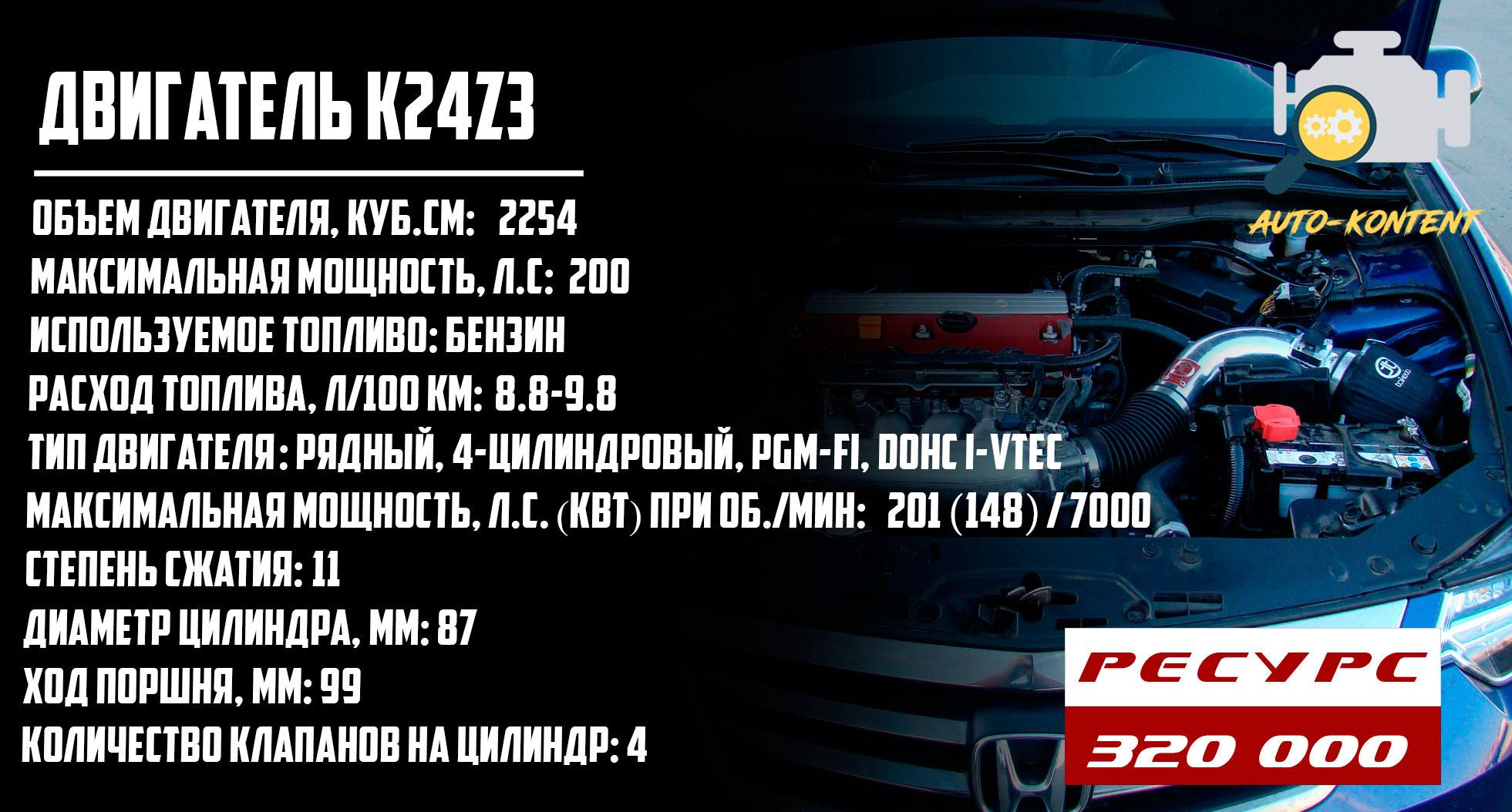 K24Z3