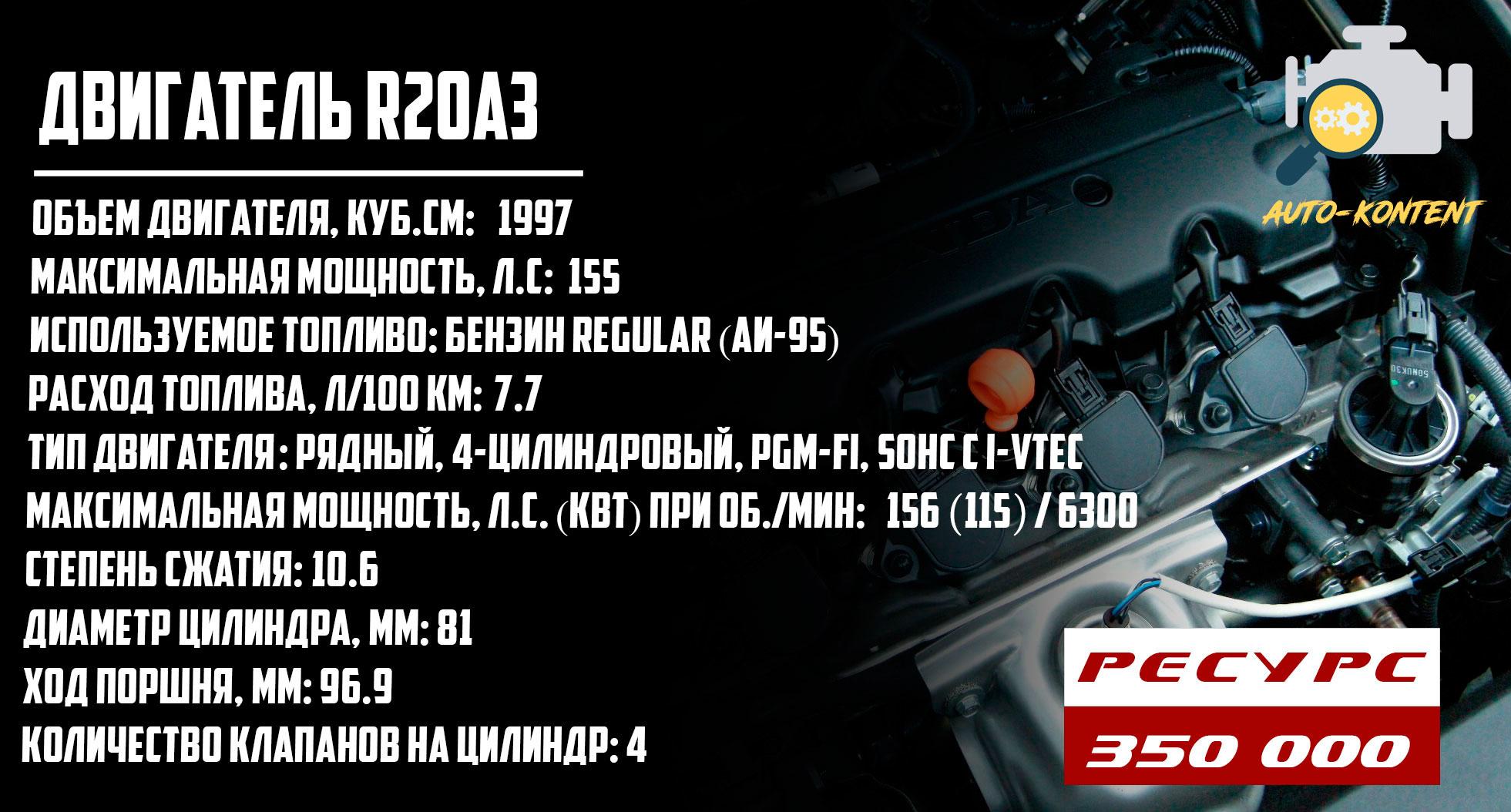 R20A3