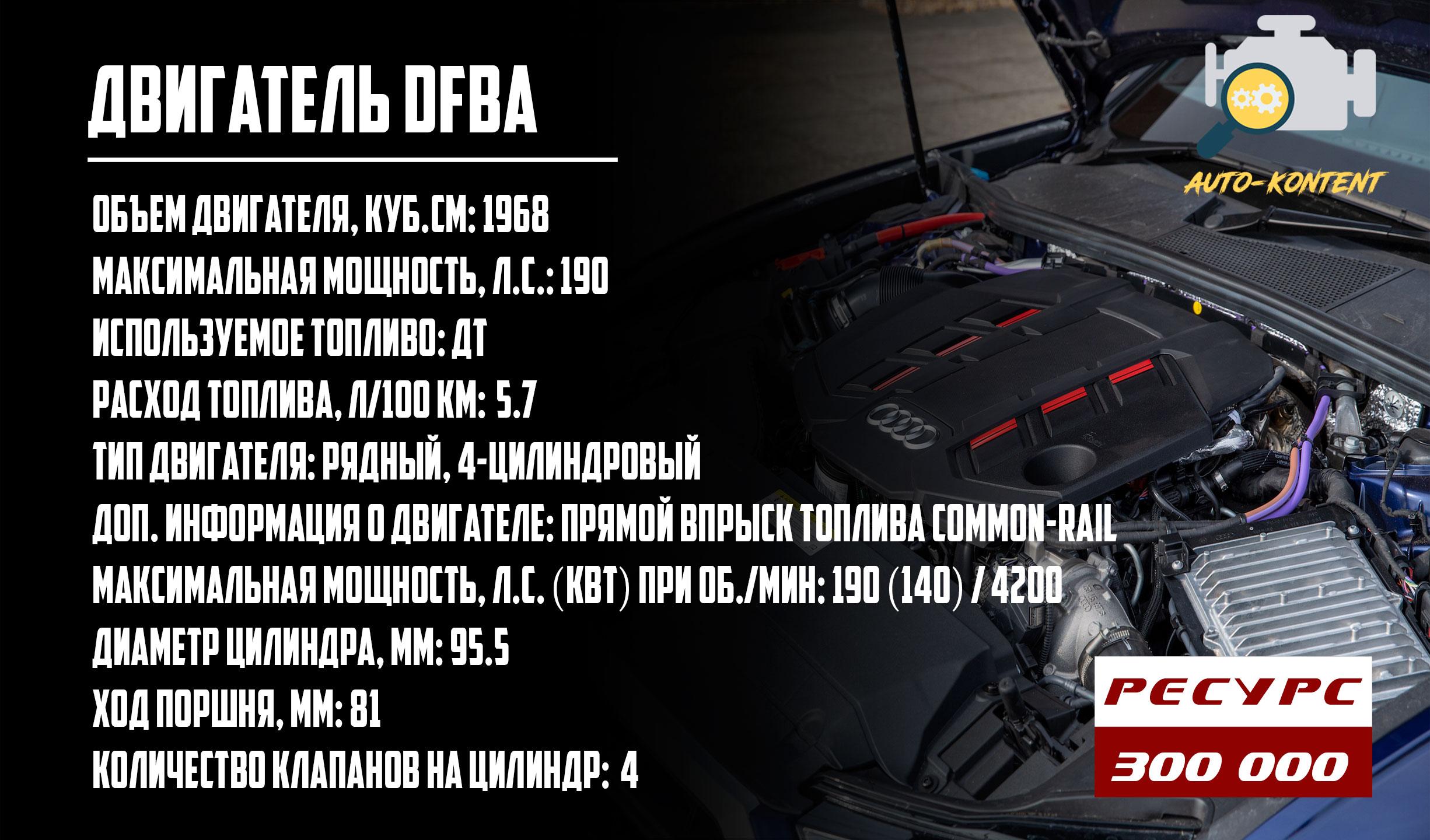 Ресурс двигателя DFBA