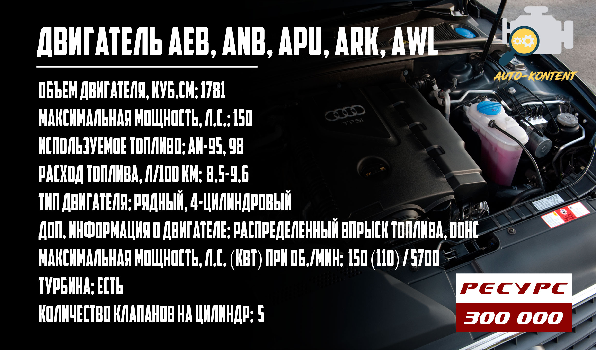 AEB, ANB, APU, ARK, AWL, AWT