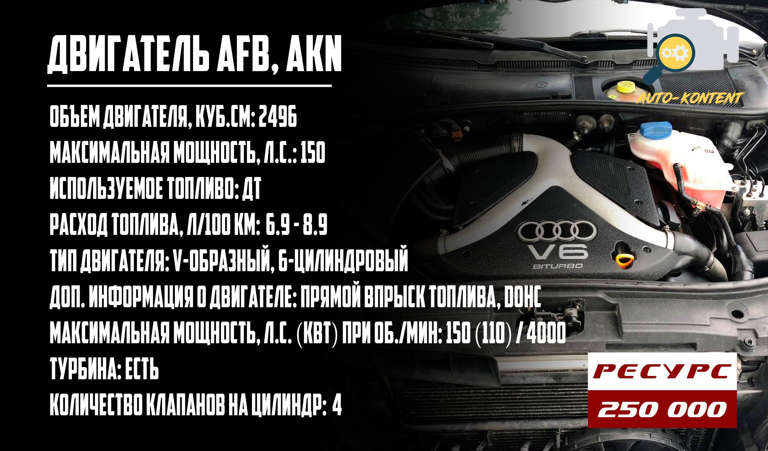 AFB, AKN