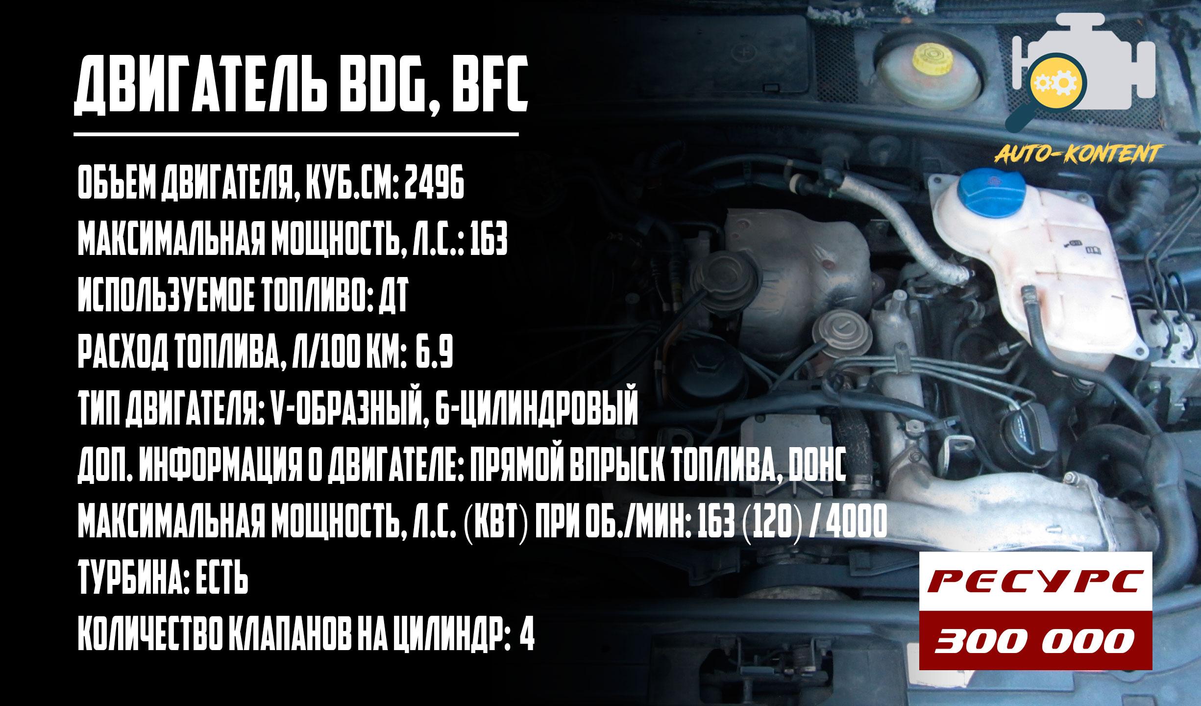 BDG, BFC