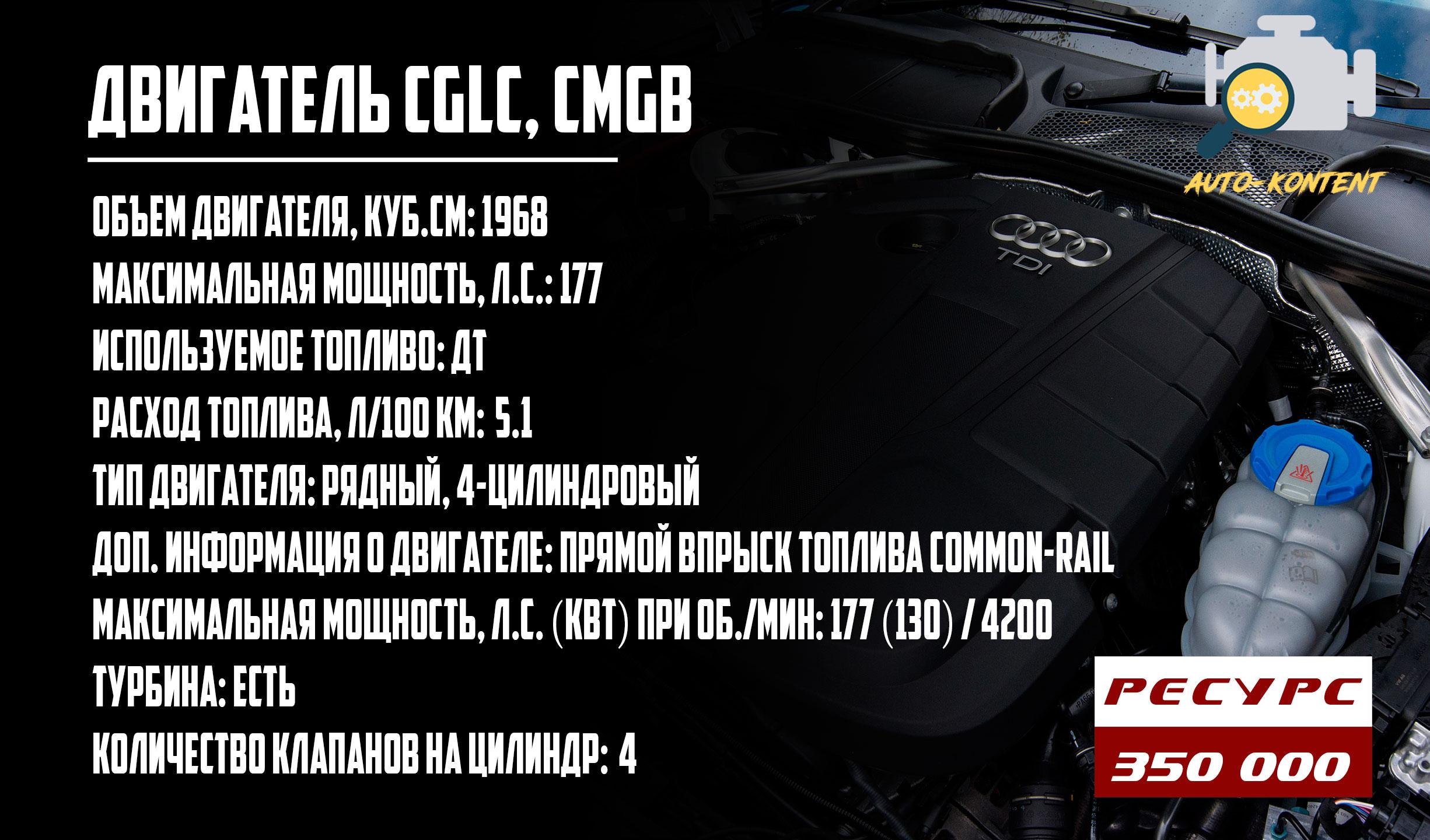 CGLC, CMGB