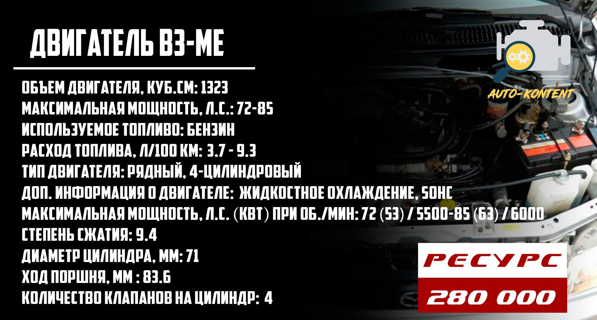 B3-ME