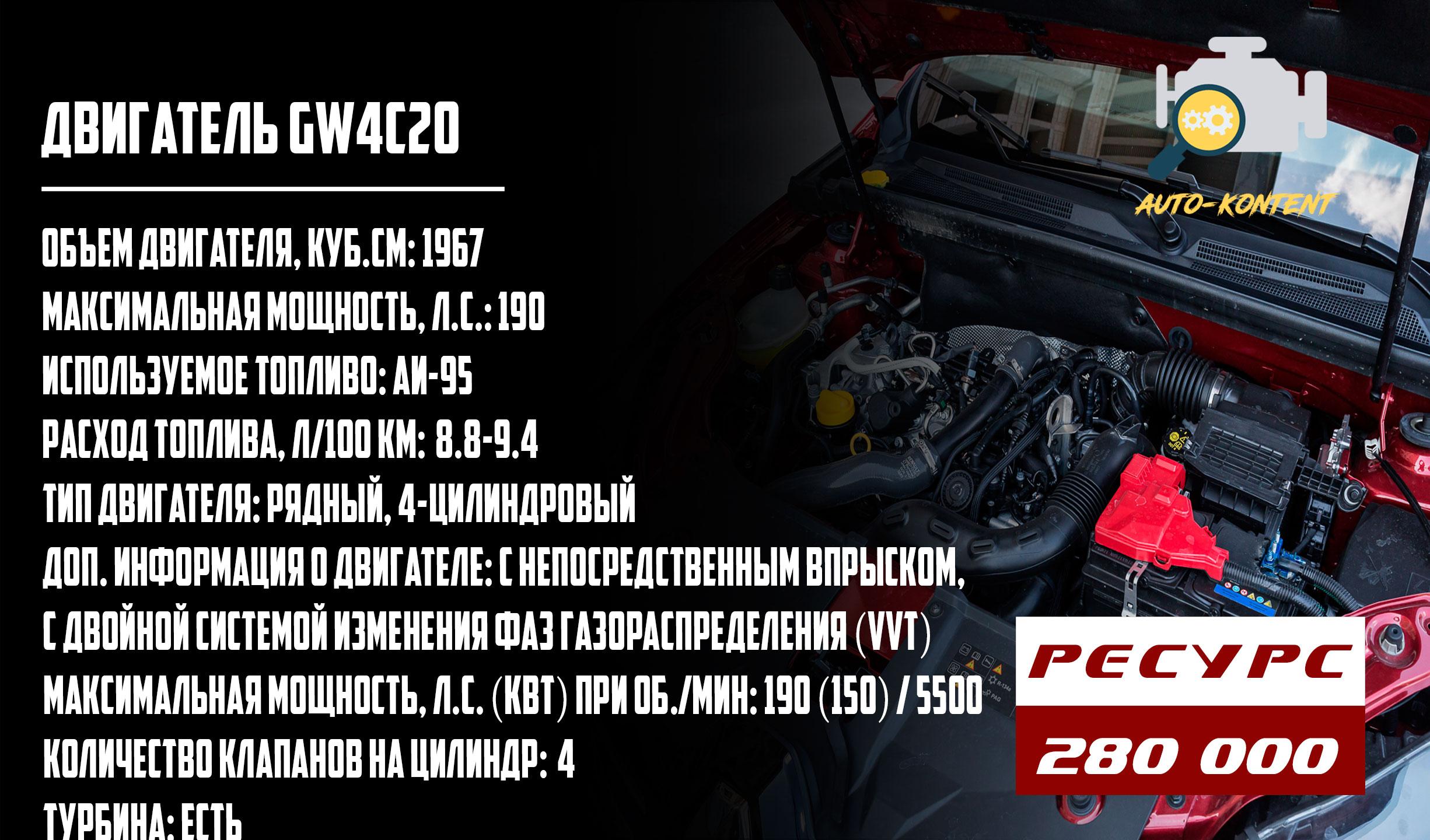Двигатель GW4C20