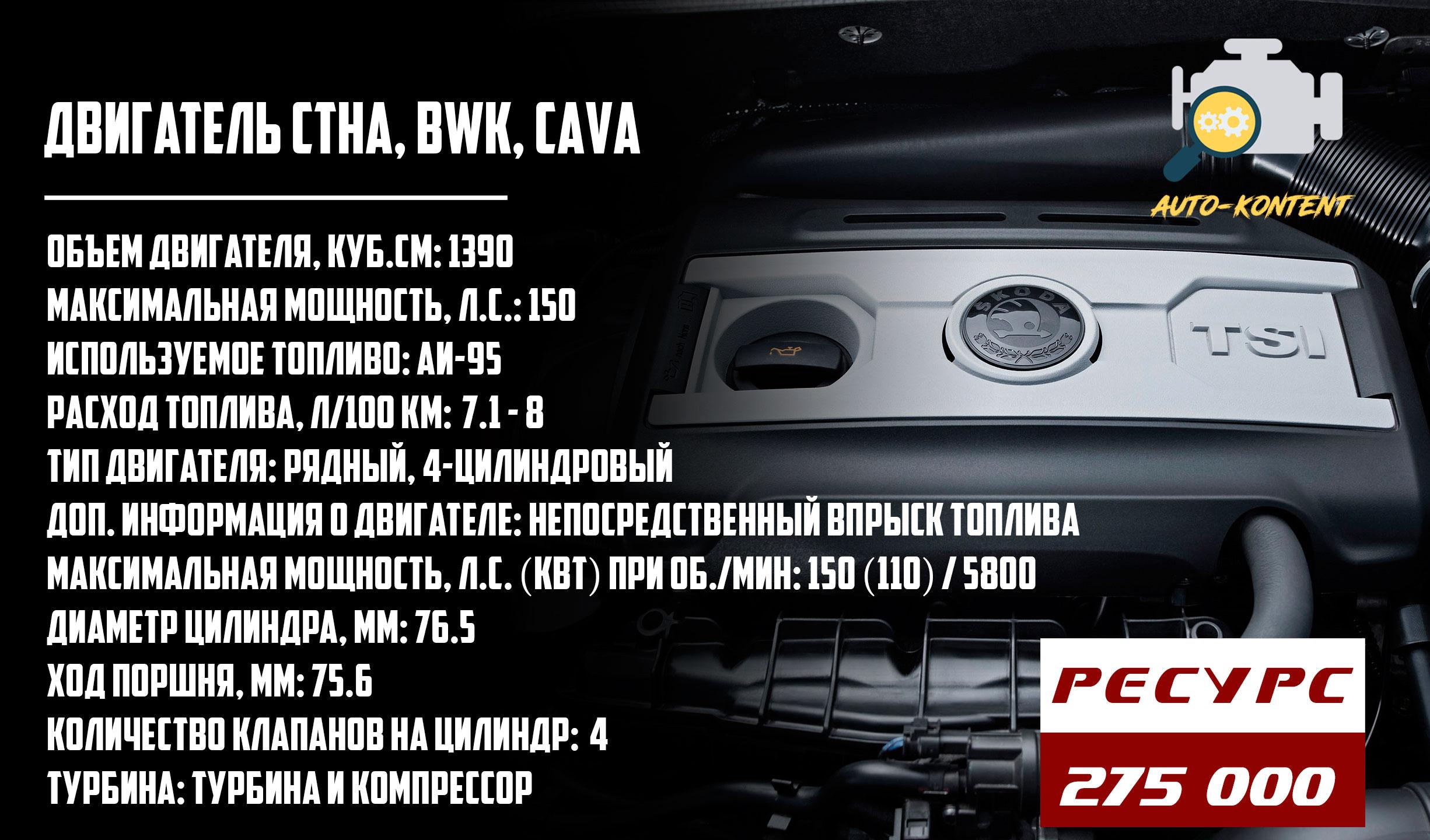 CTHA, BWK, CAVA