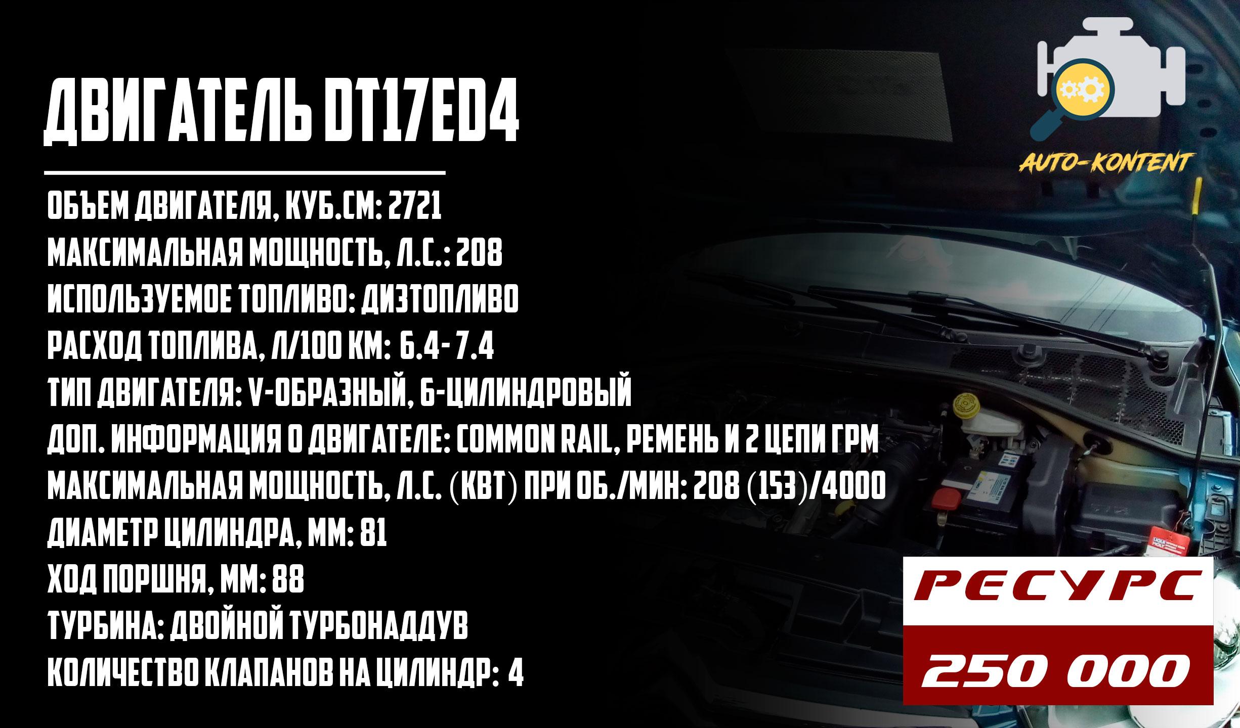 DT17ED4