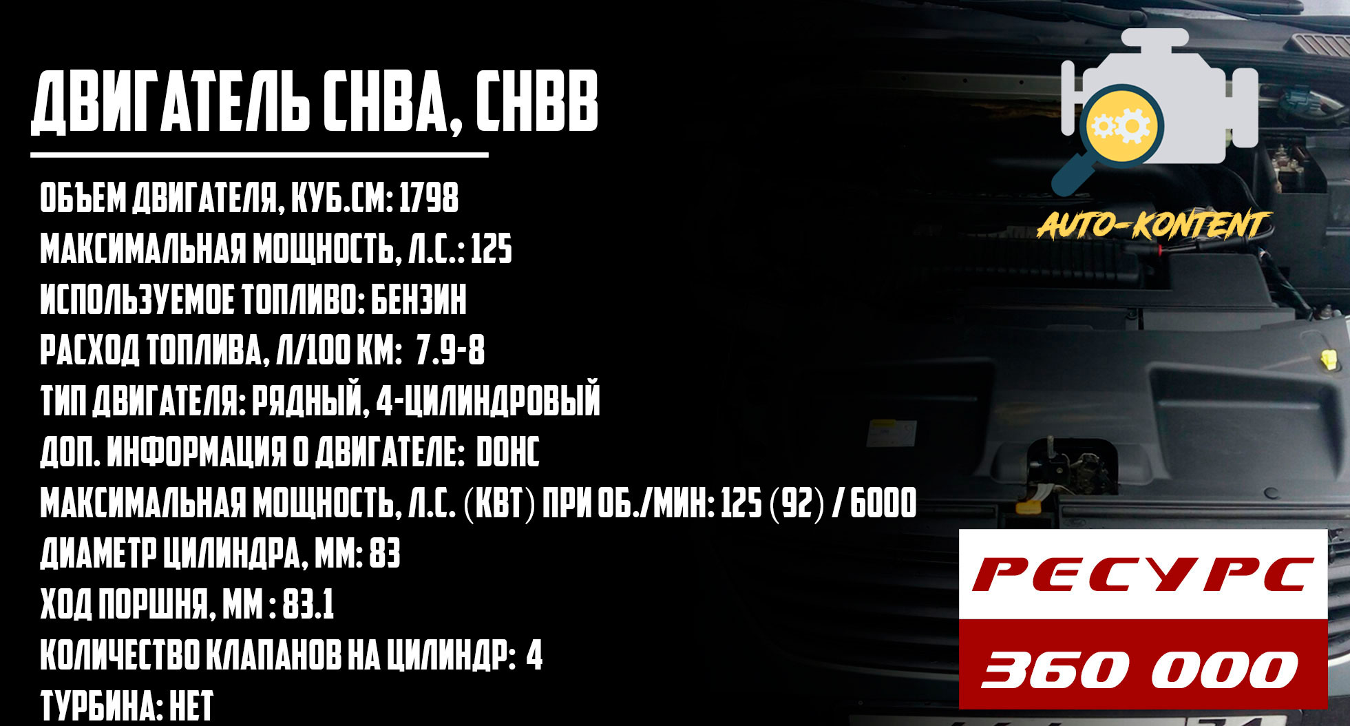 CHBA, CHBB