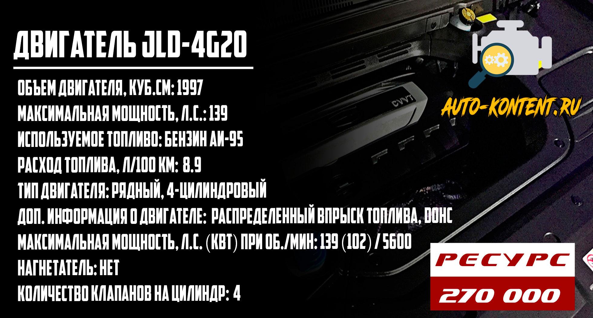 ресурс двигателя JLD-4G20 Geely Atlas