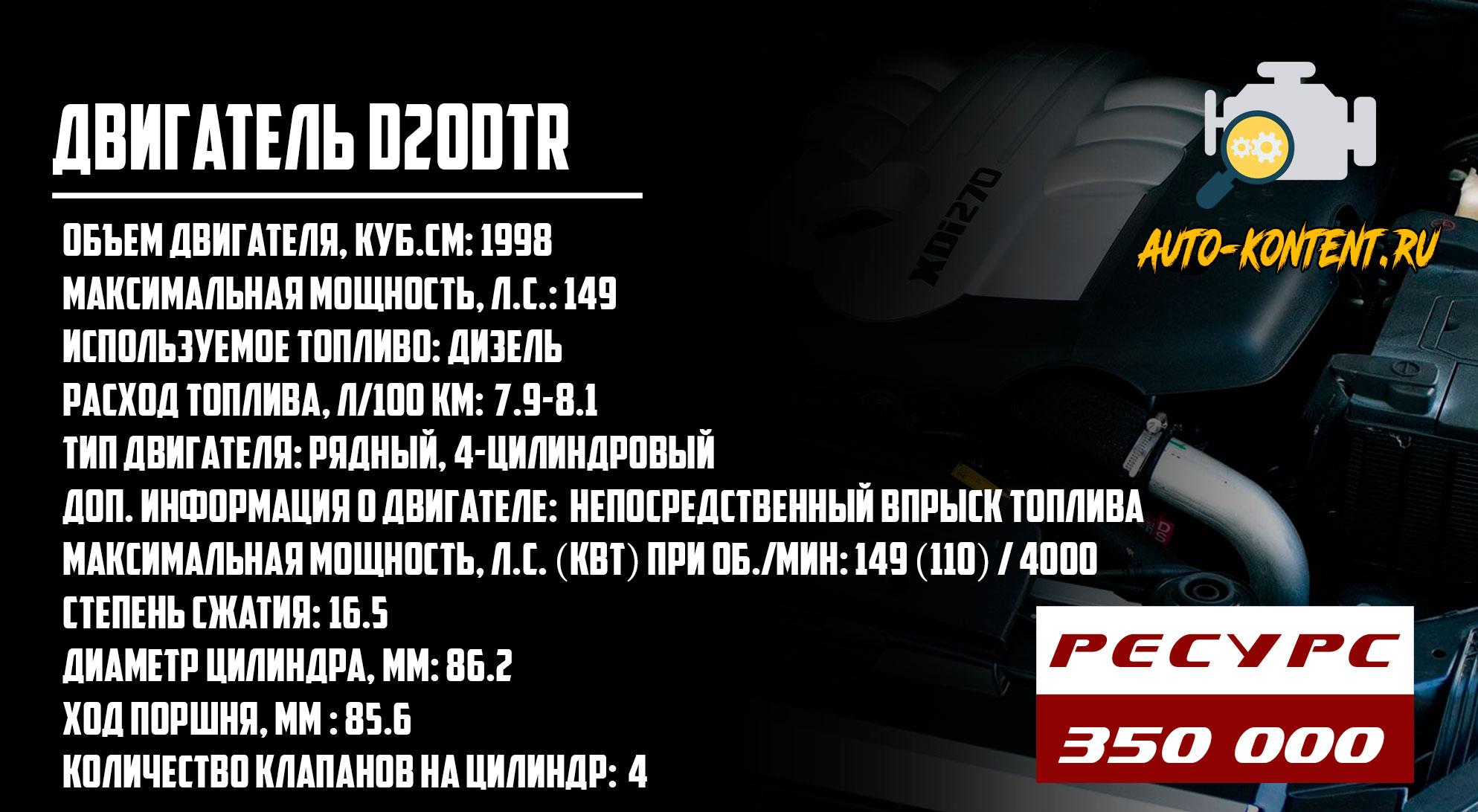 D20DTR