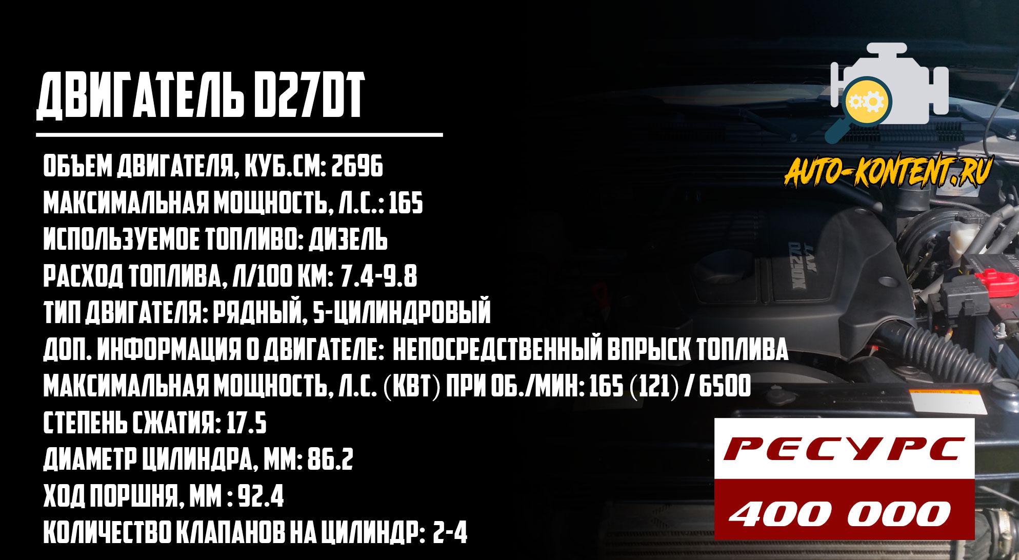ресурс двигателя D27DT