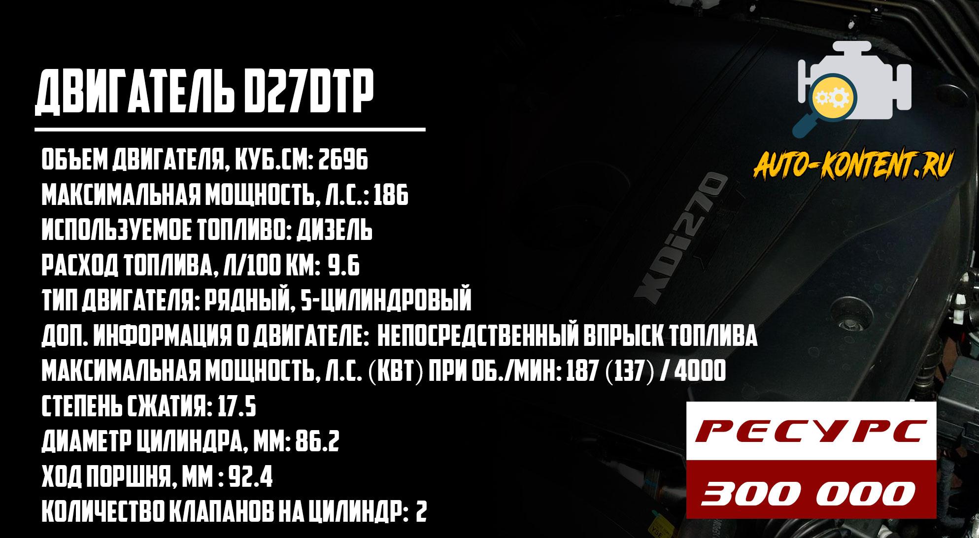 D27DTP