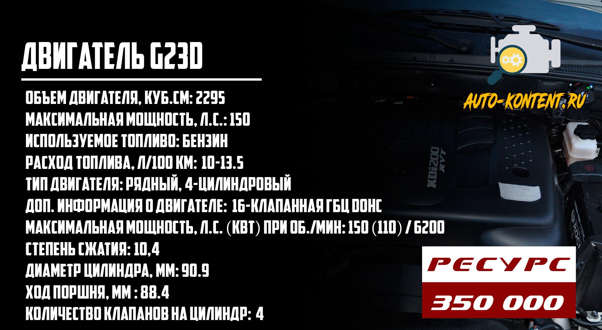 G23D двигатель