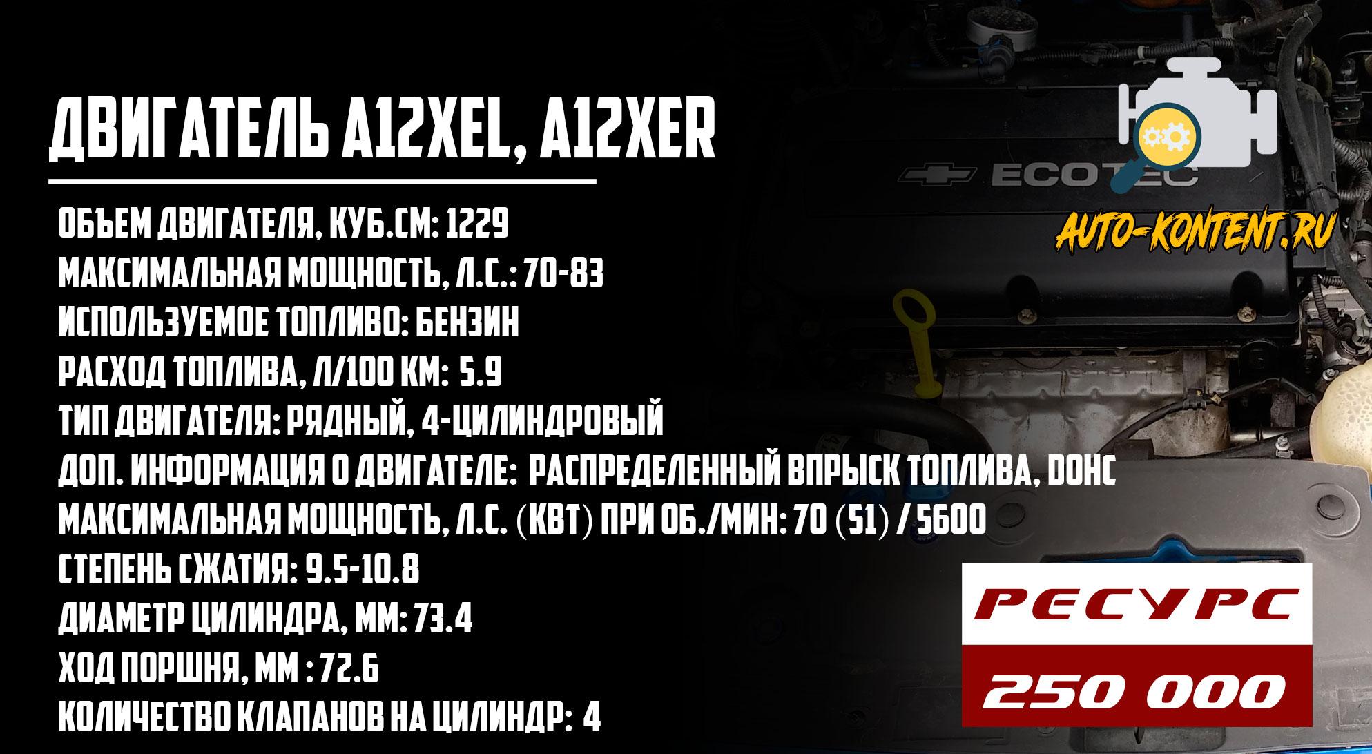A12XEL, A12XER