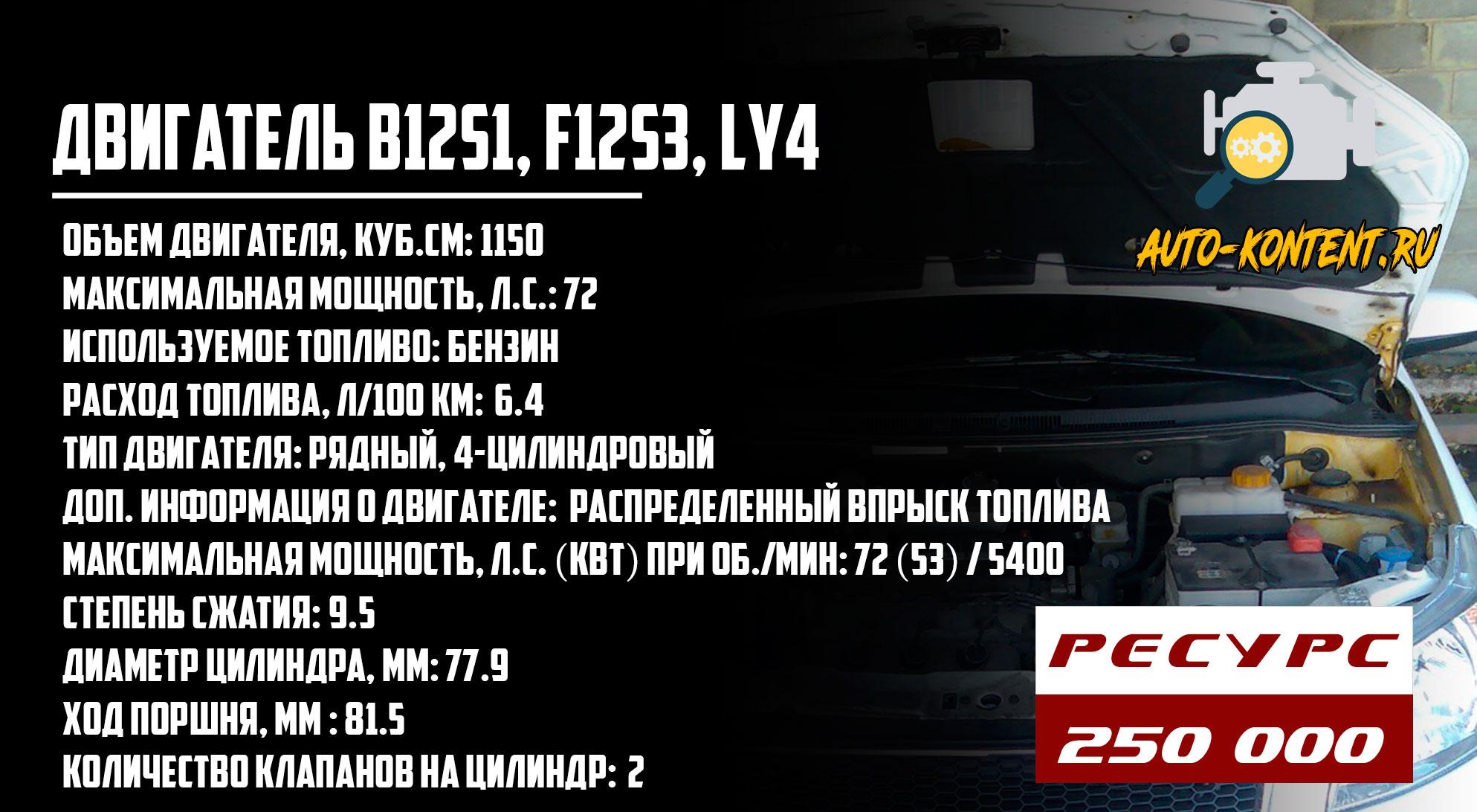 B12S1, F12S3, LY4