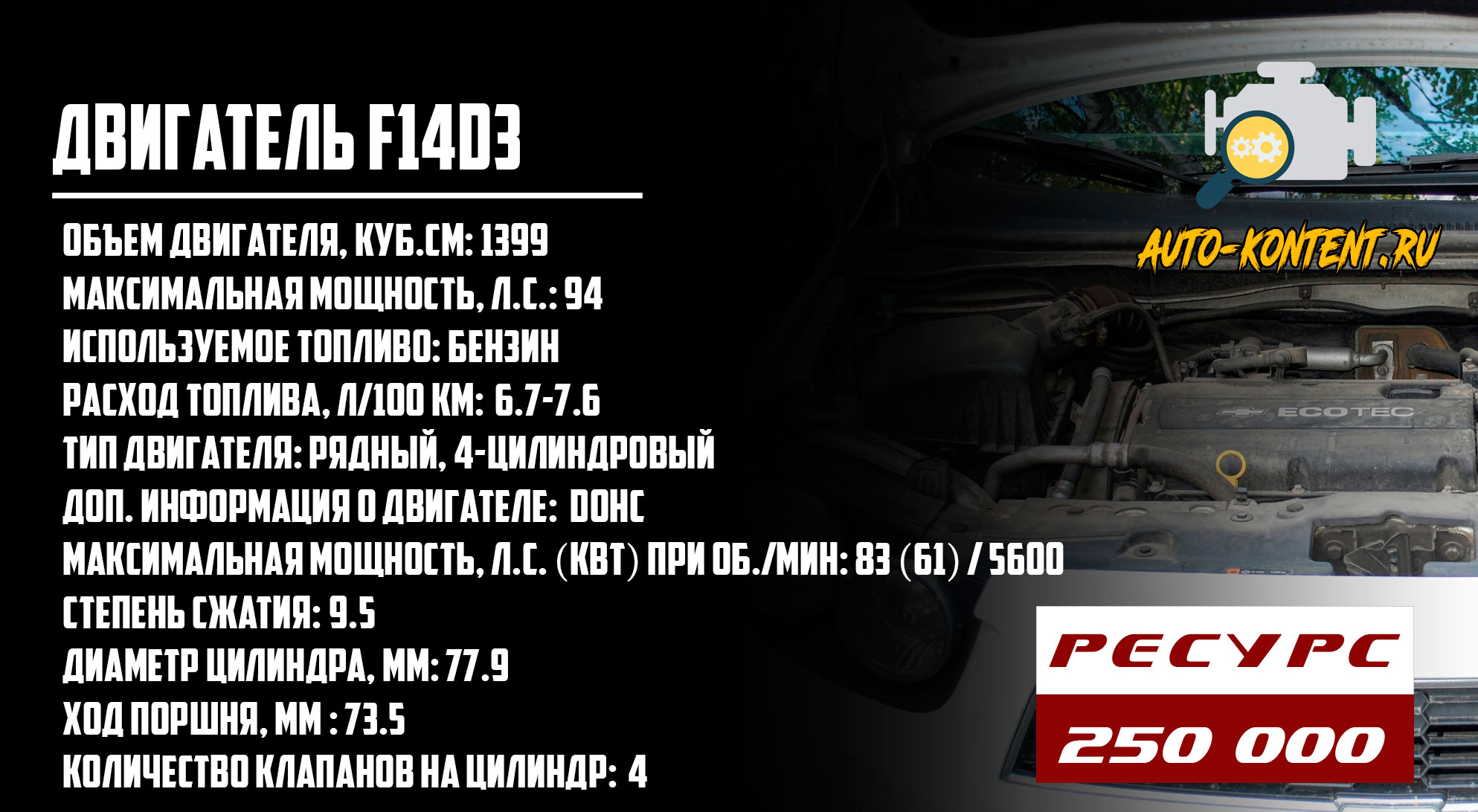 F14D3