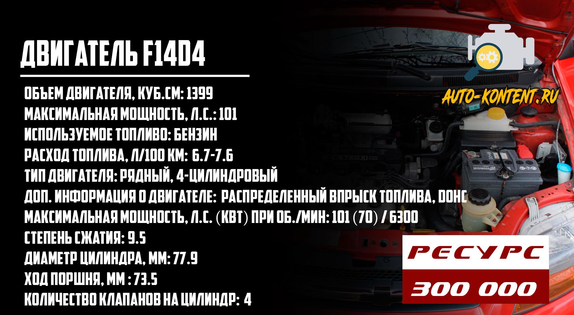 F14D4