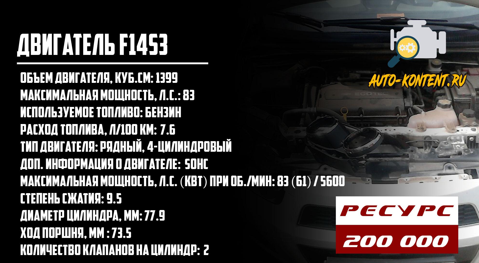 F14S3