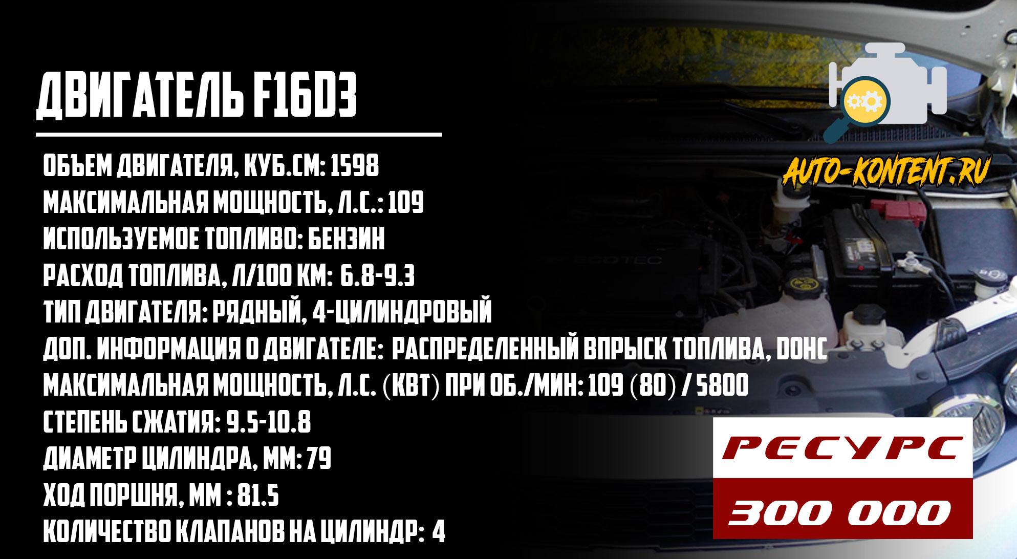 F16D3