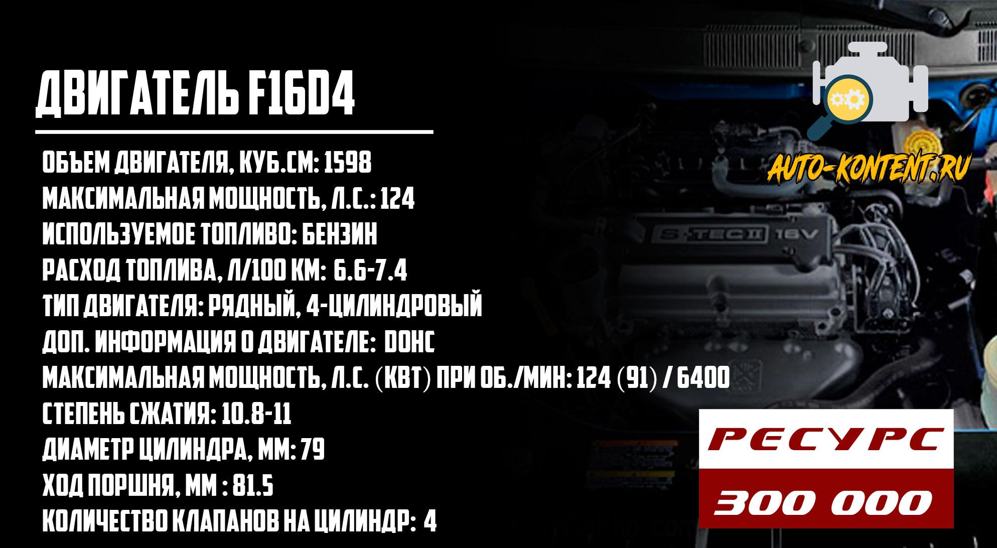 F16D4