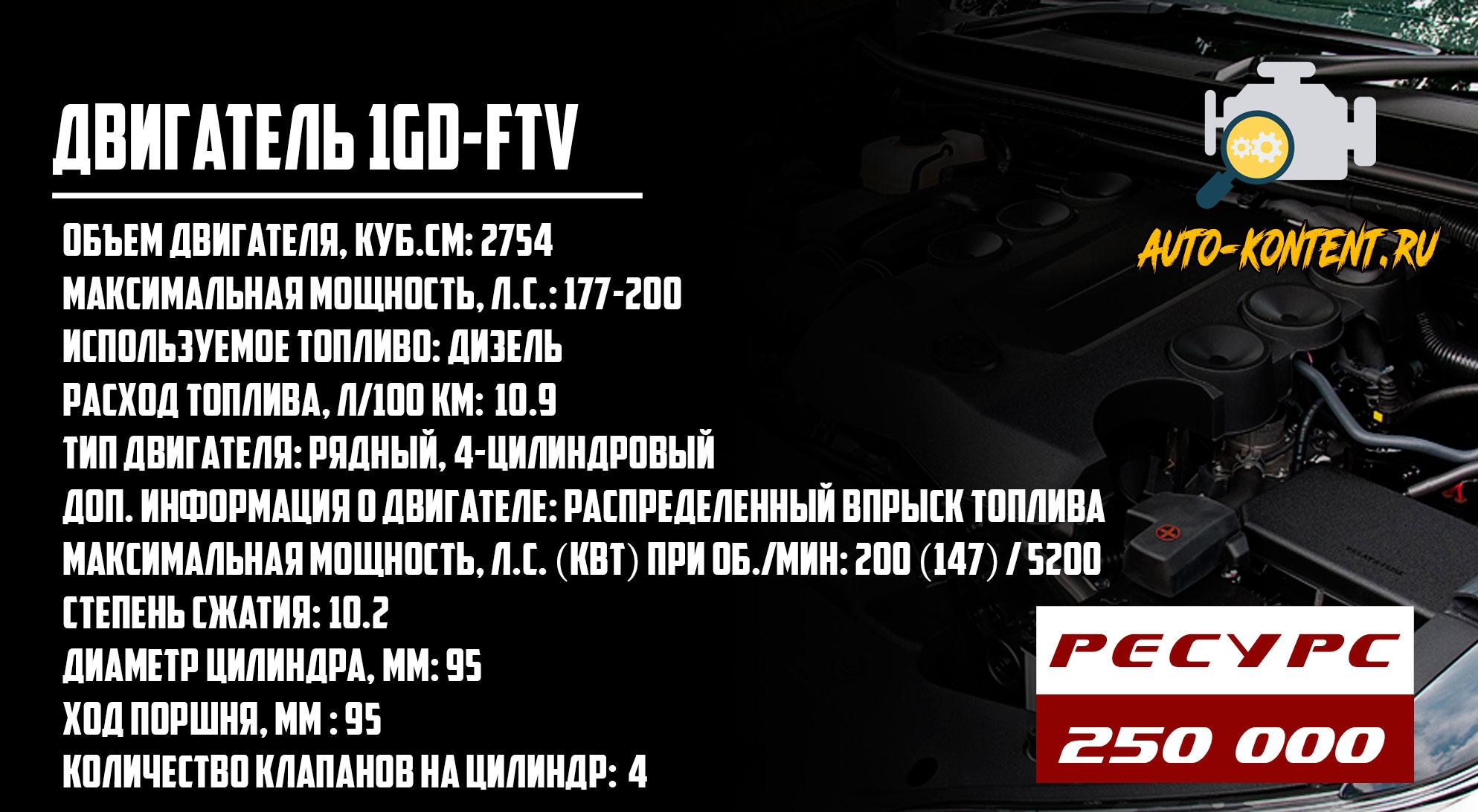 1GD-FTV