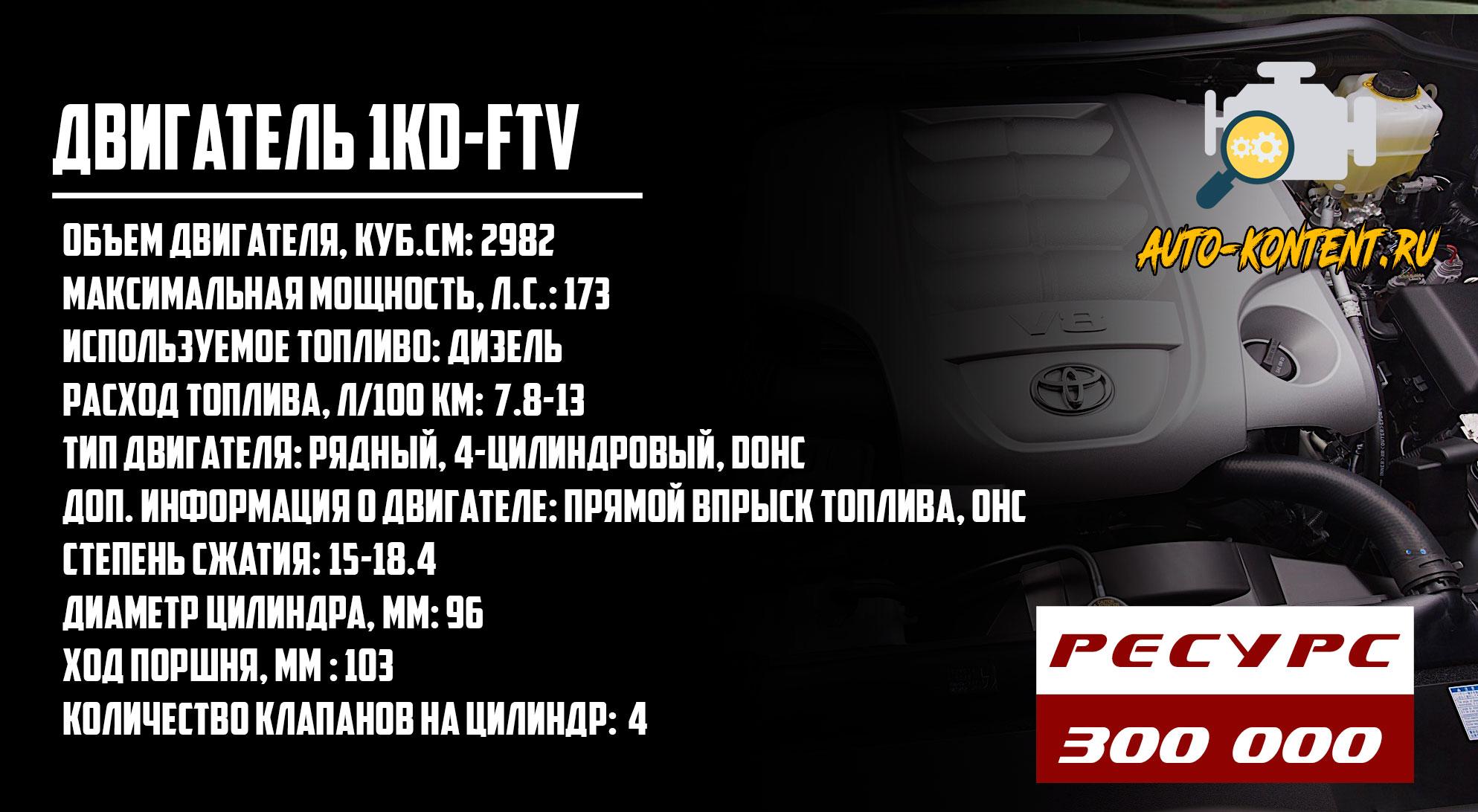 1KD-FTV