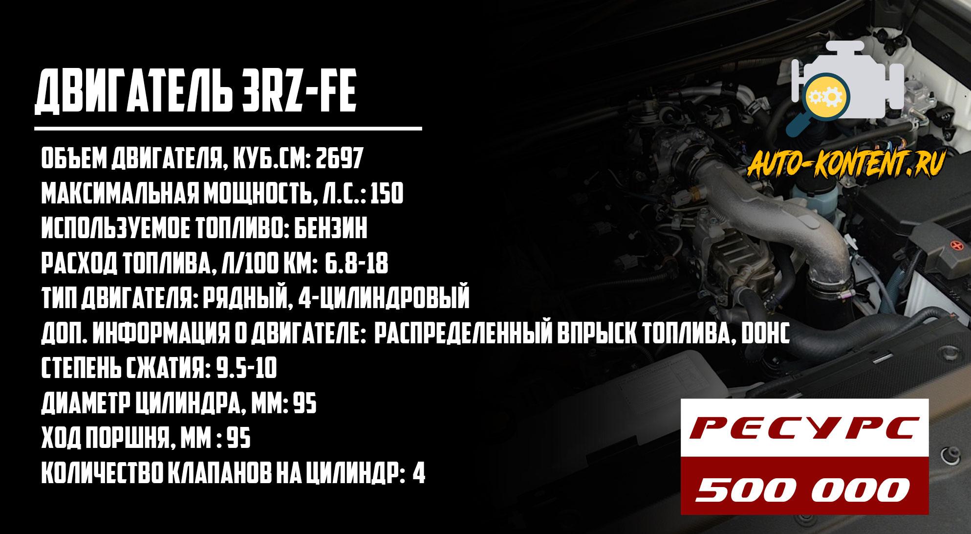 3RZ-FE