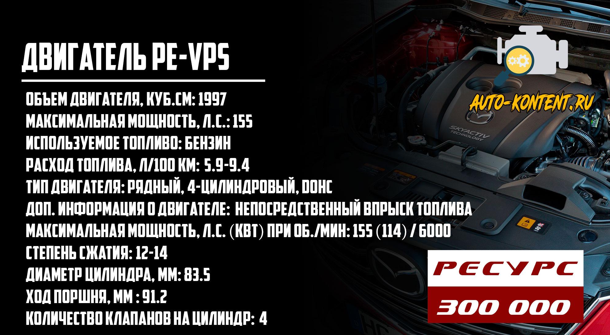 ресурс двигателя PE-VPS