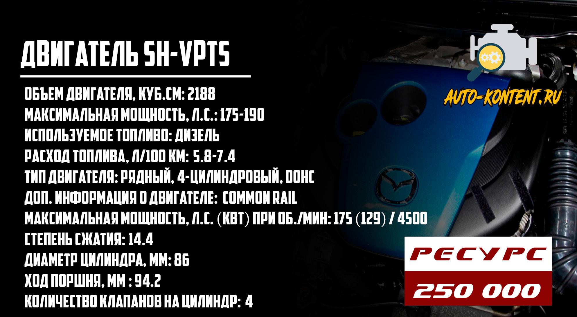 SH-VPTS