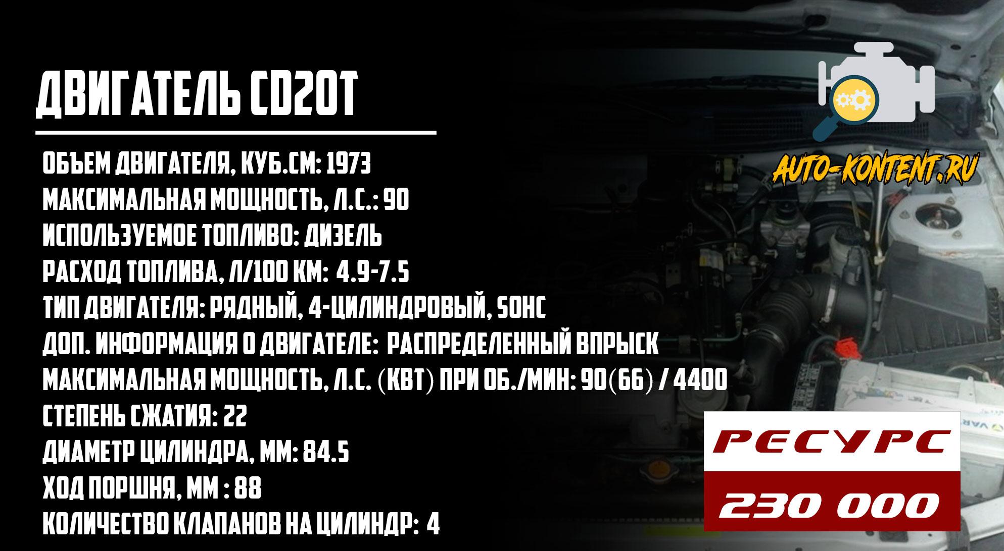 CD20T