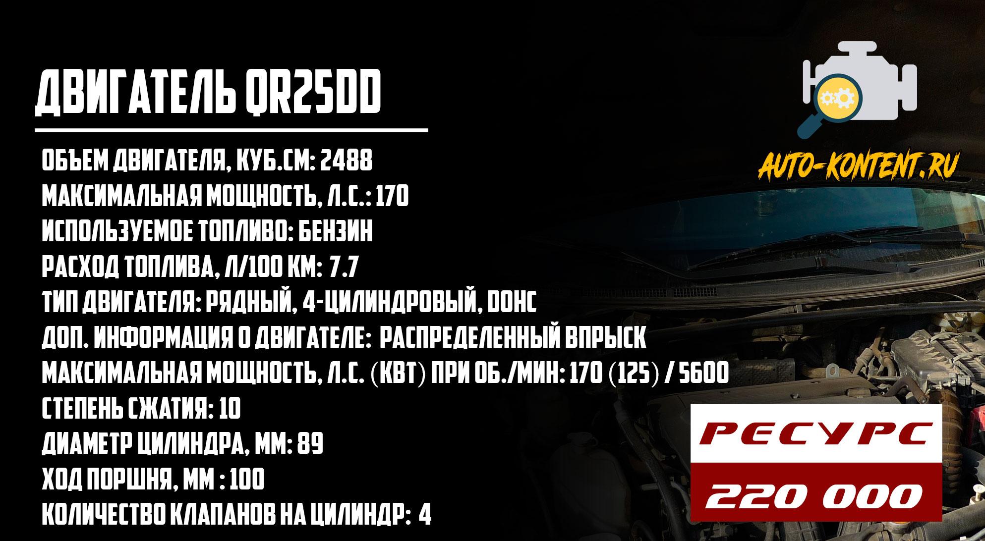 QR25DD