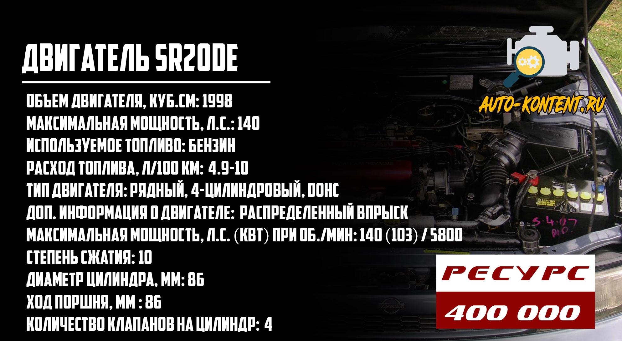 SR20DE